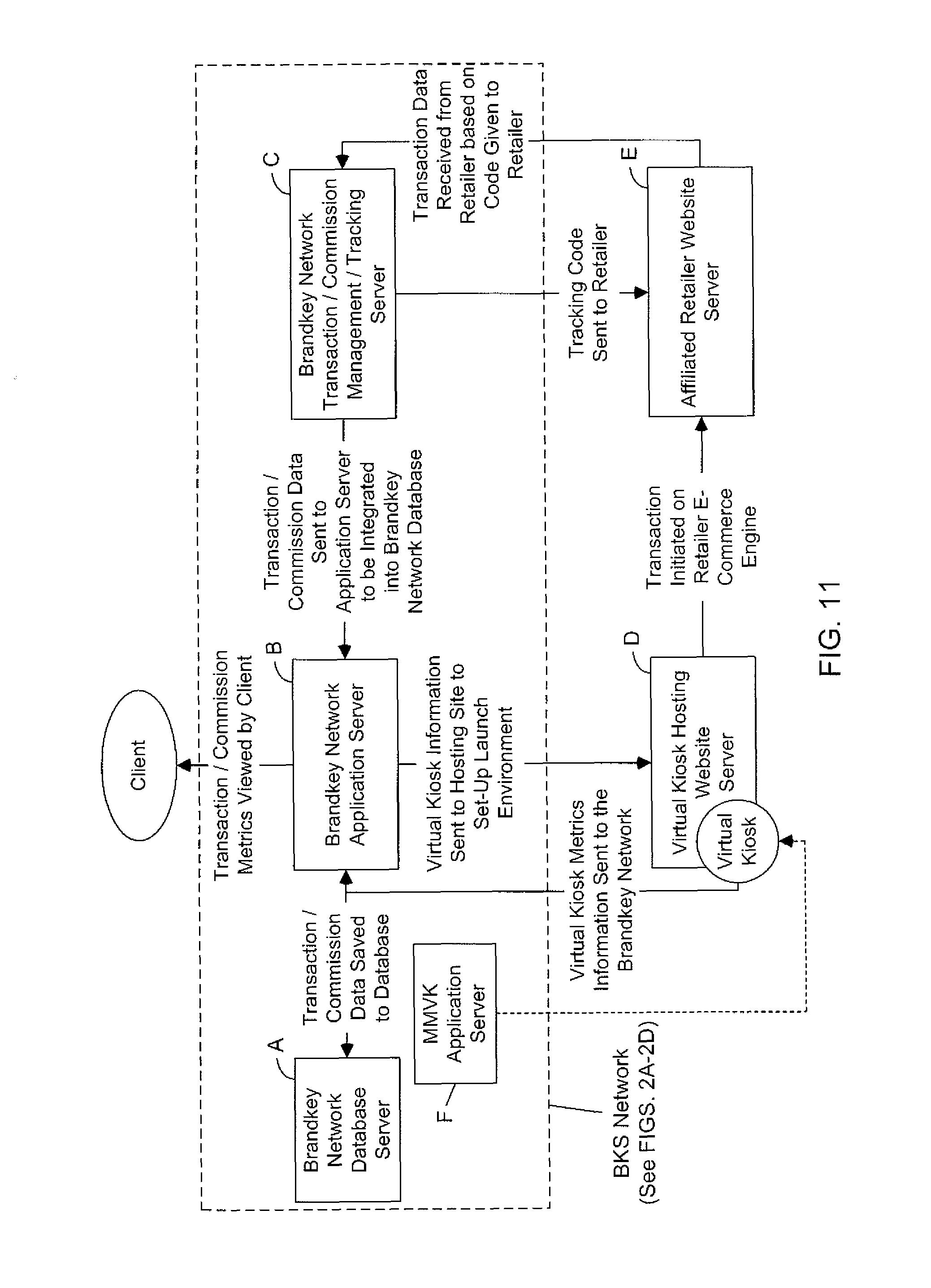 Patent Us 7844492 B2 Circuit Diagram Of Numeric Ups Images