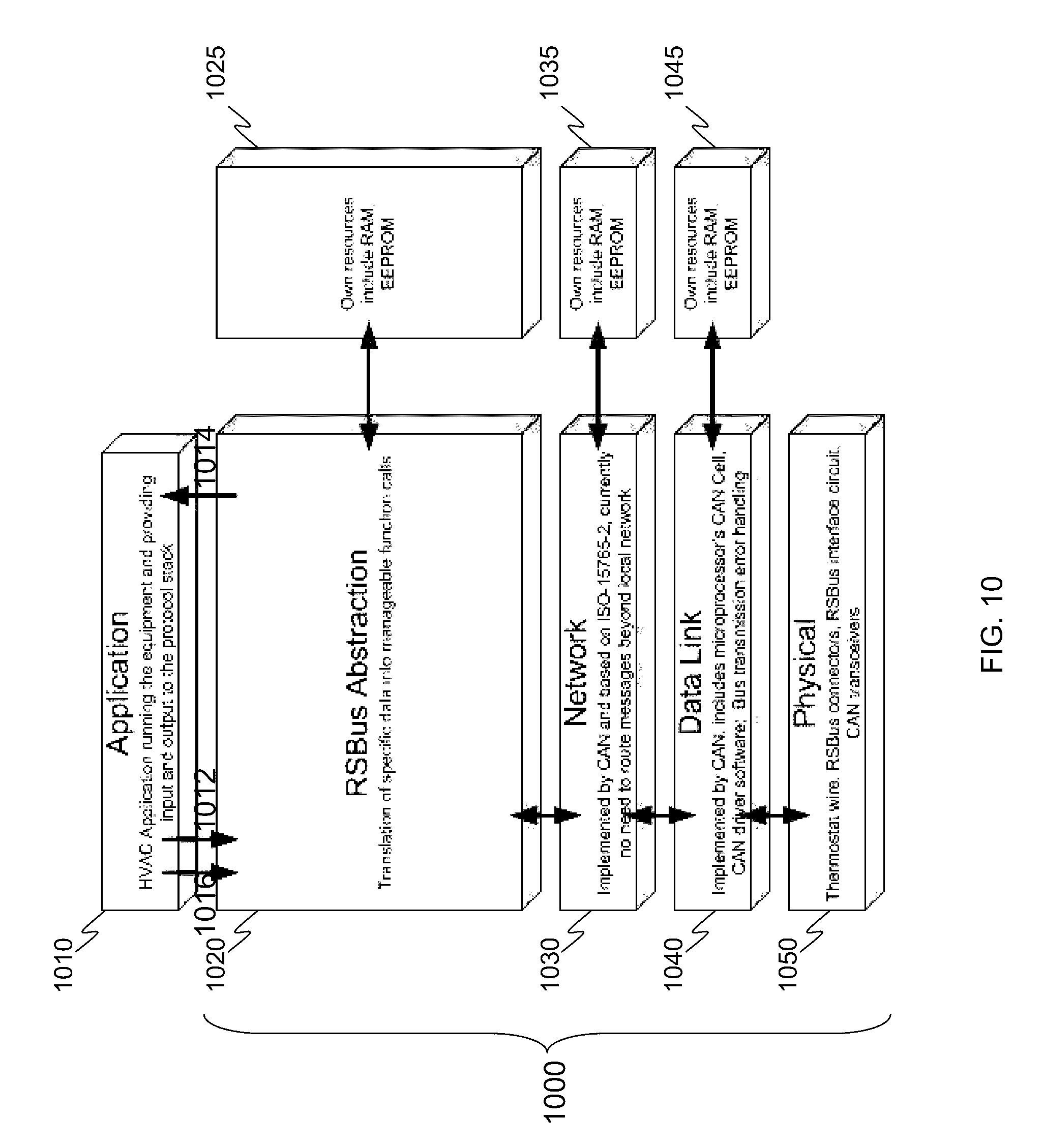 Wiring Diagram Moreover Vav Hvac System Diagram On Wiring Diagram For