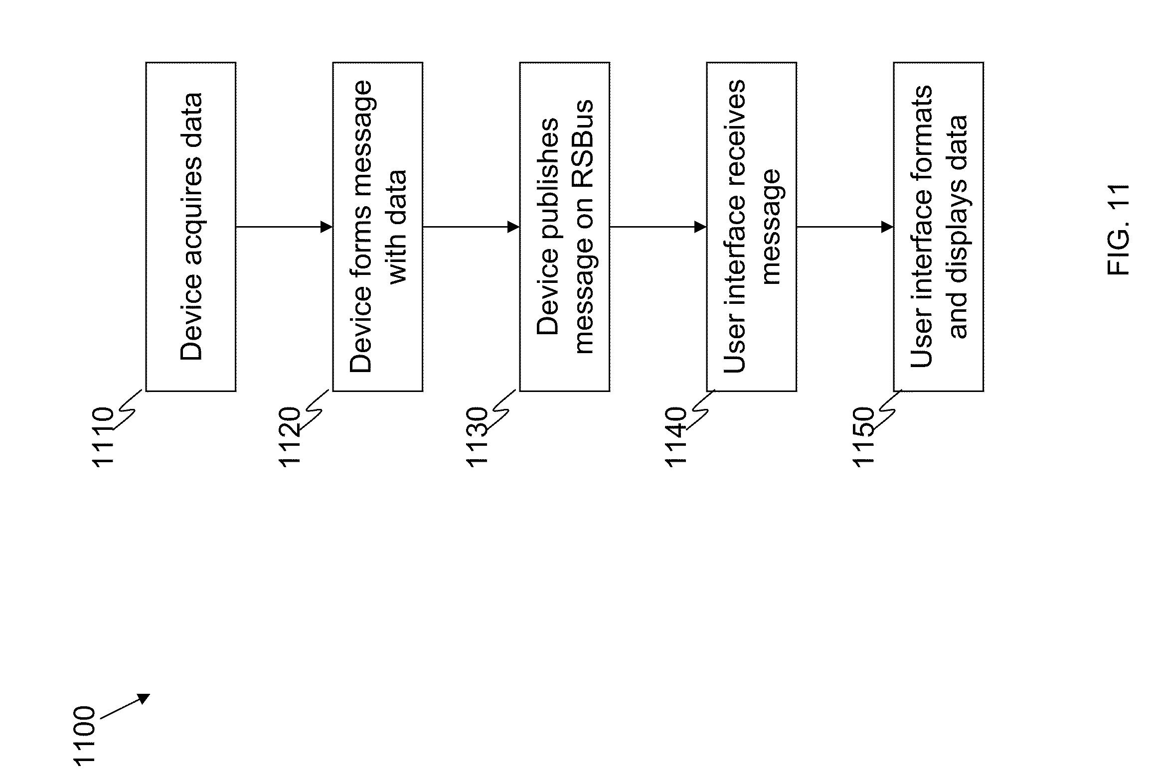 Patent US 9,678,486 B2