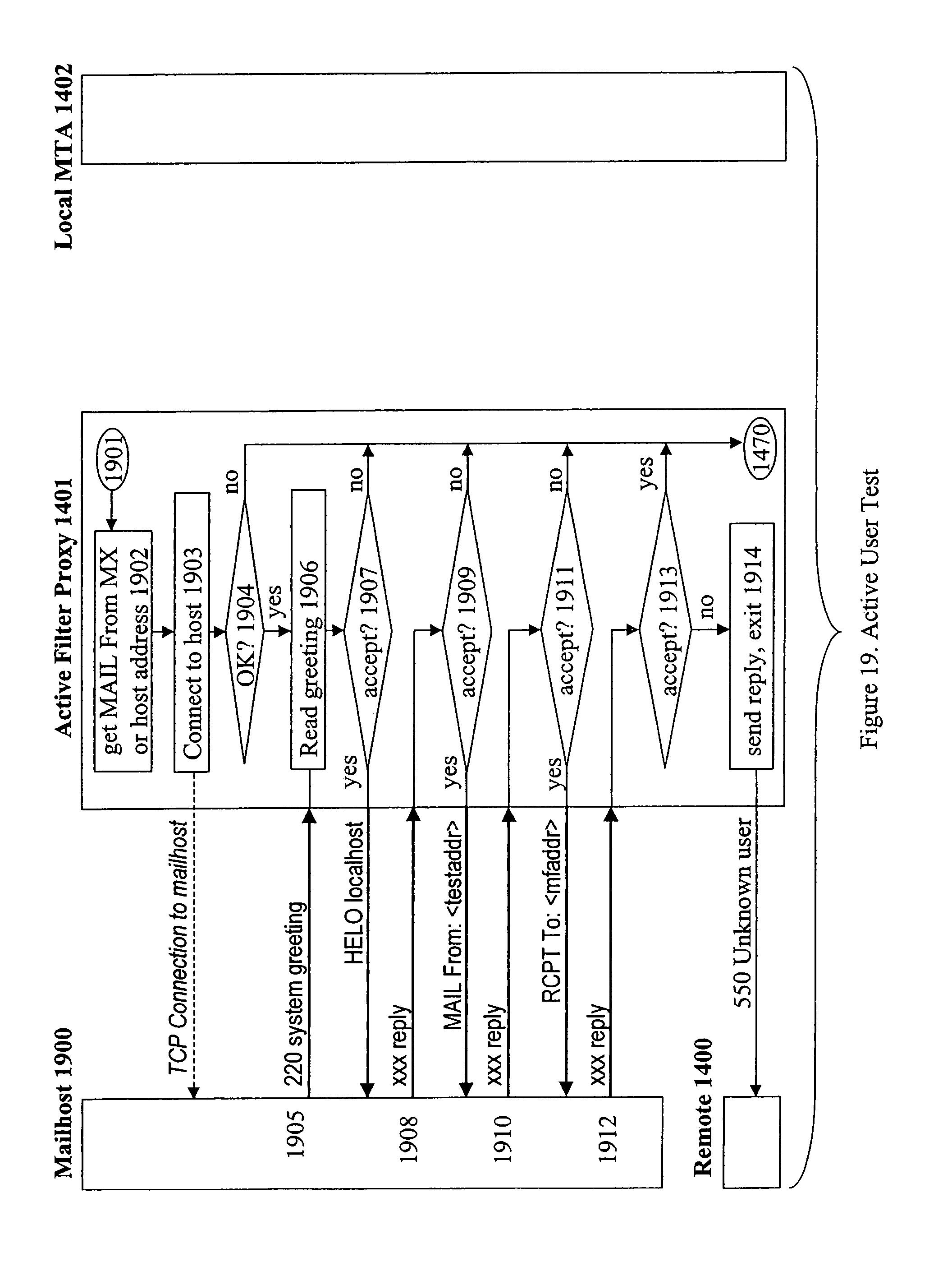 Patent US 7,249,175 B1