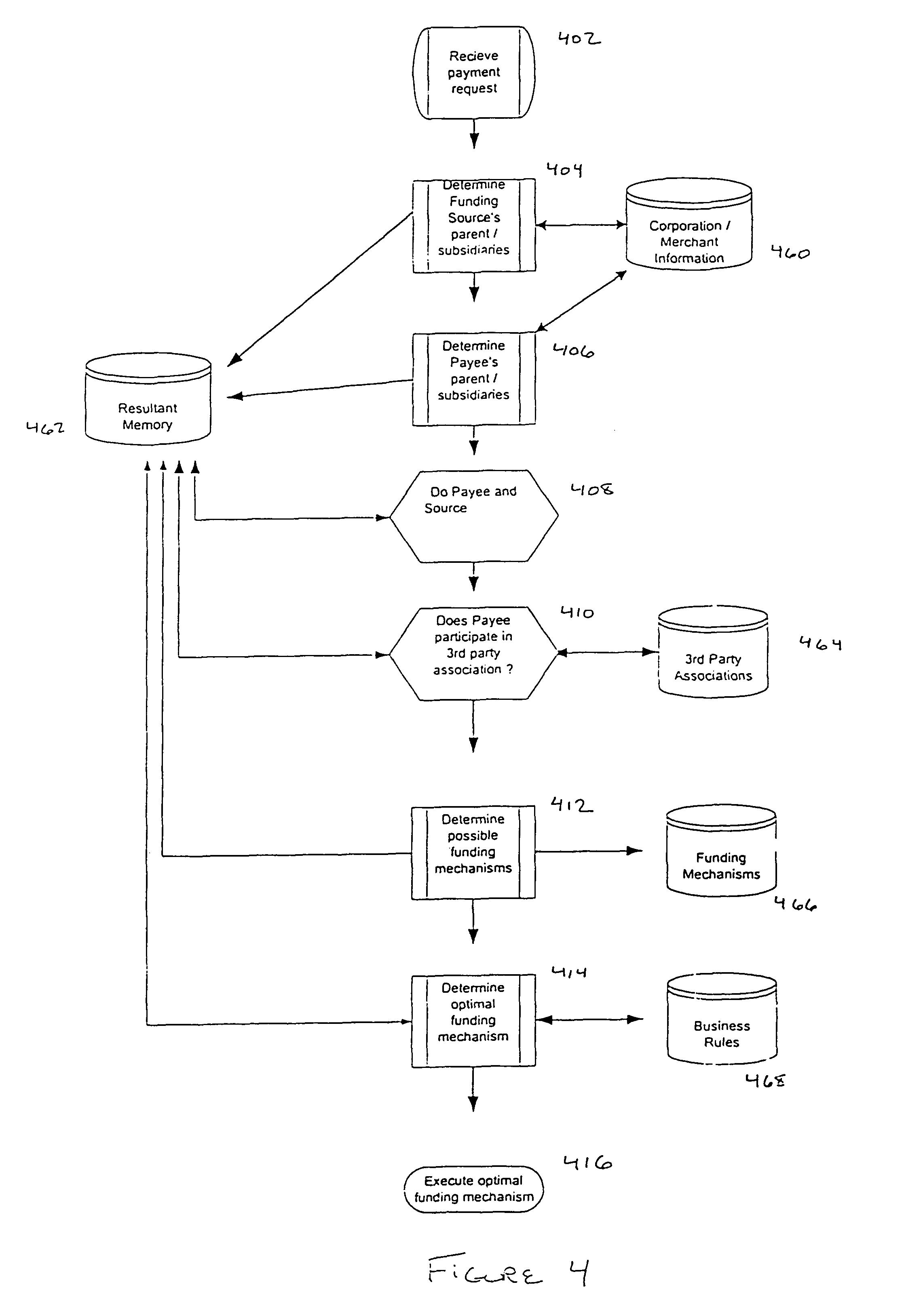 Patent US 7,801,814 B2