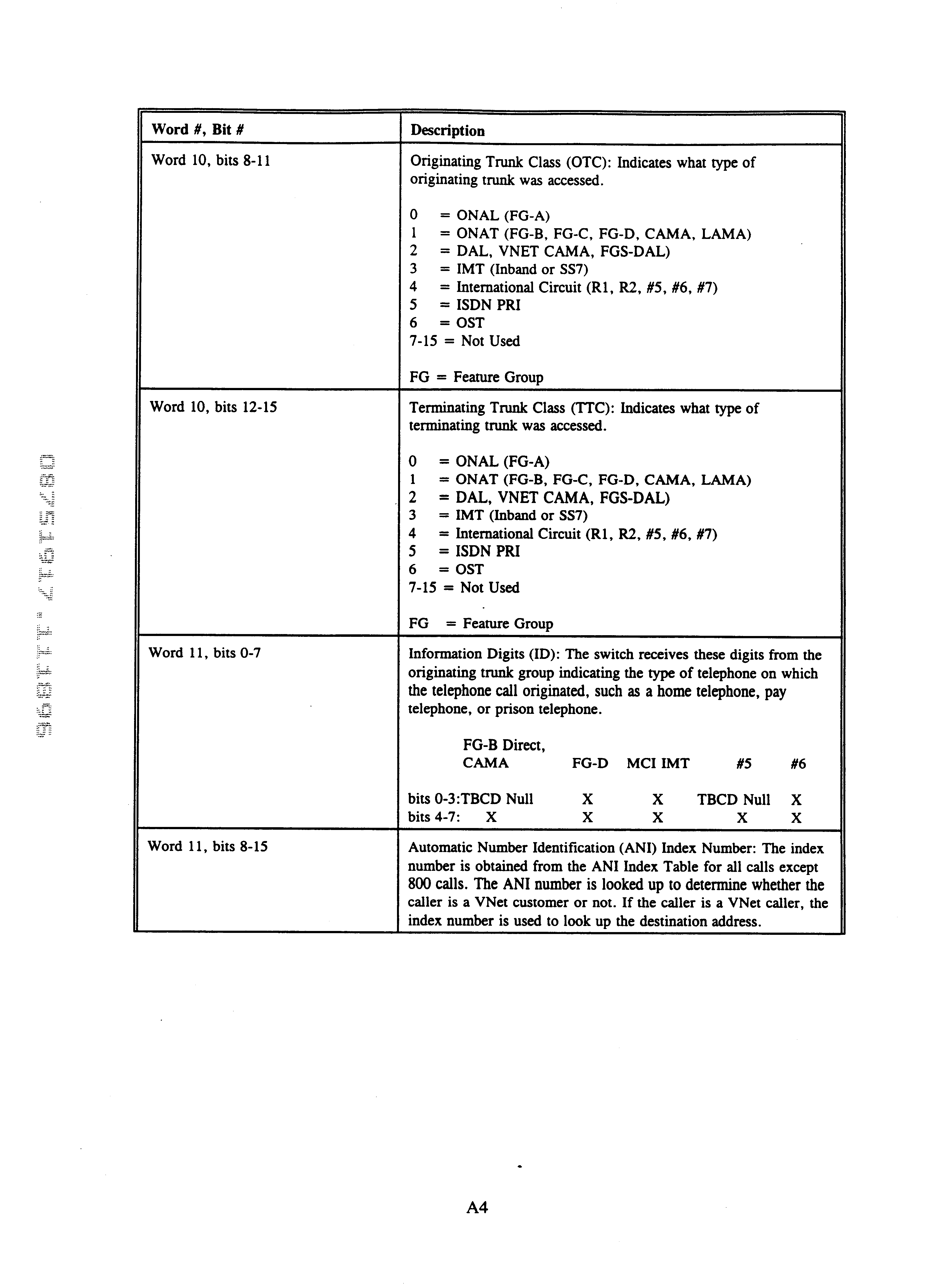 Patent Us 6335927 B1 Cb 750 Wiring Diagram Together With Galaxy Radio Images