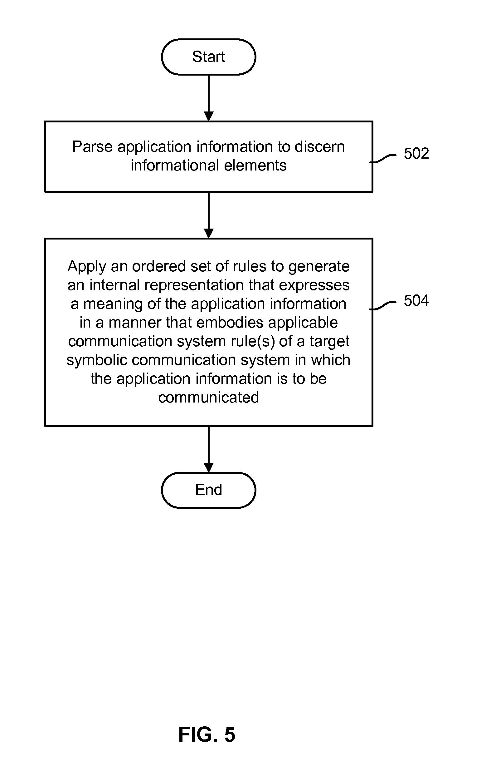 Patent US 8,812,294 B2