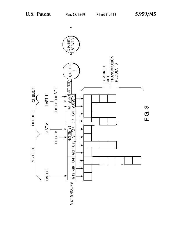 Patent US 5,959,945 A