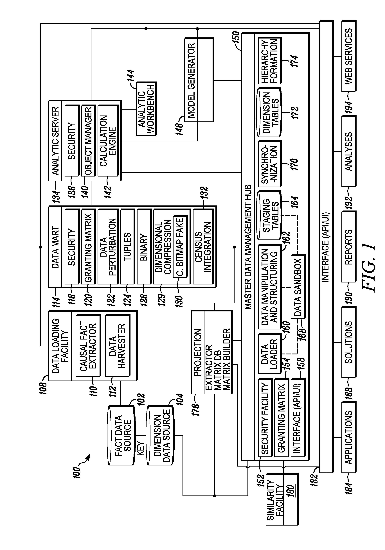 Patent Us 20090018996a1 3204 Cat Engine Diagram Images
