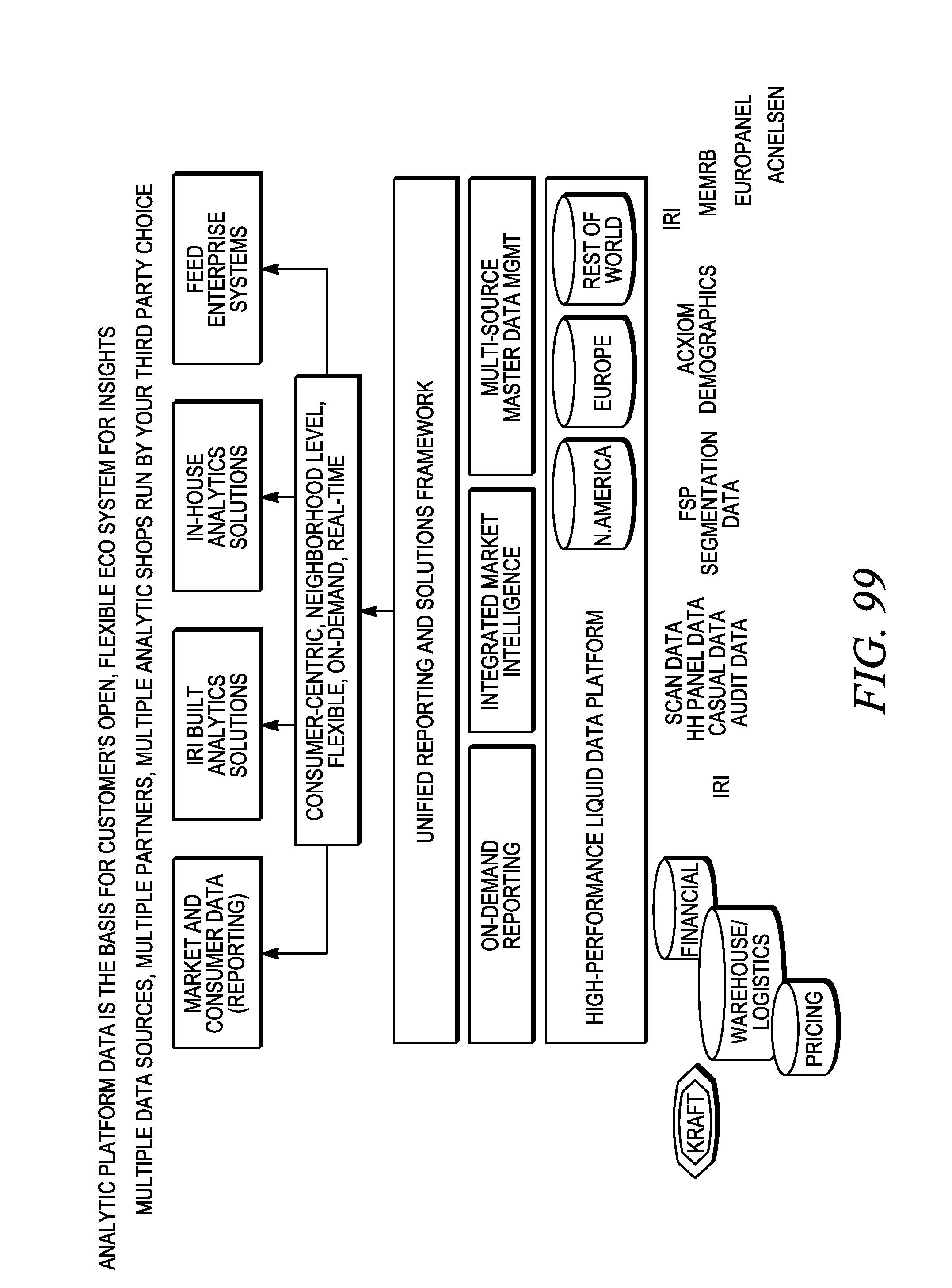 Patent US A1