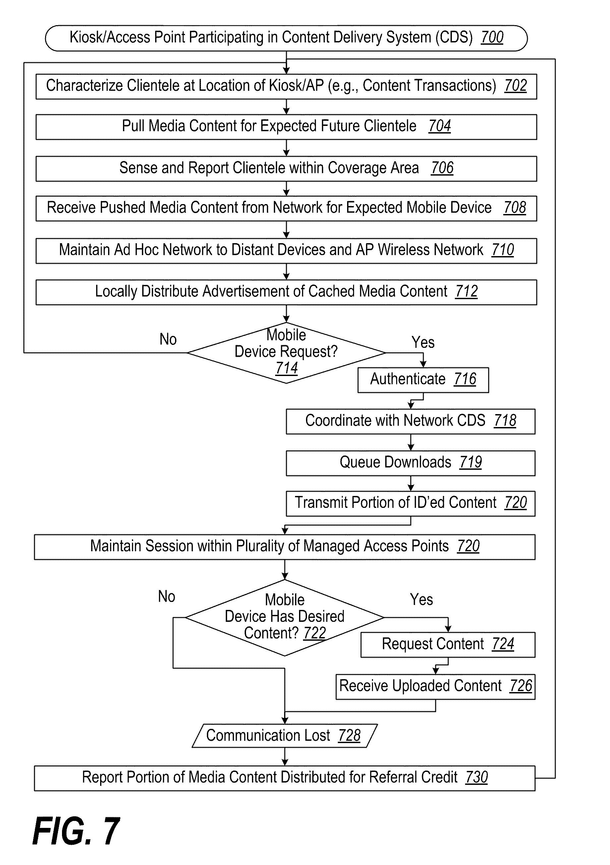 Patent US 20100057924A1