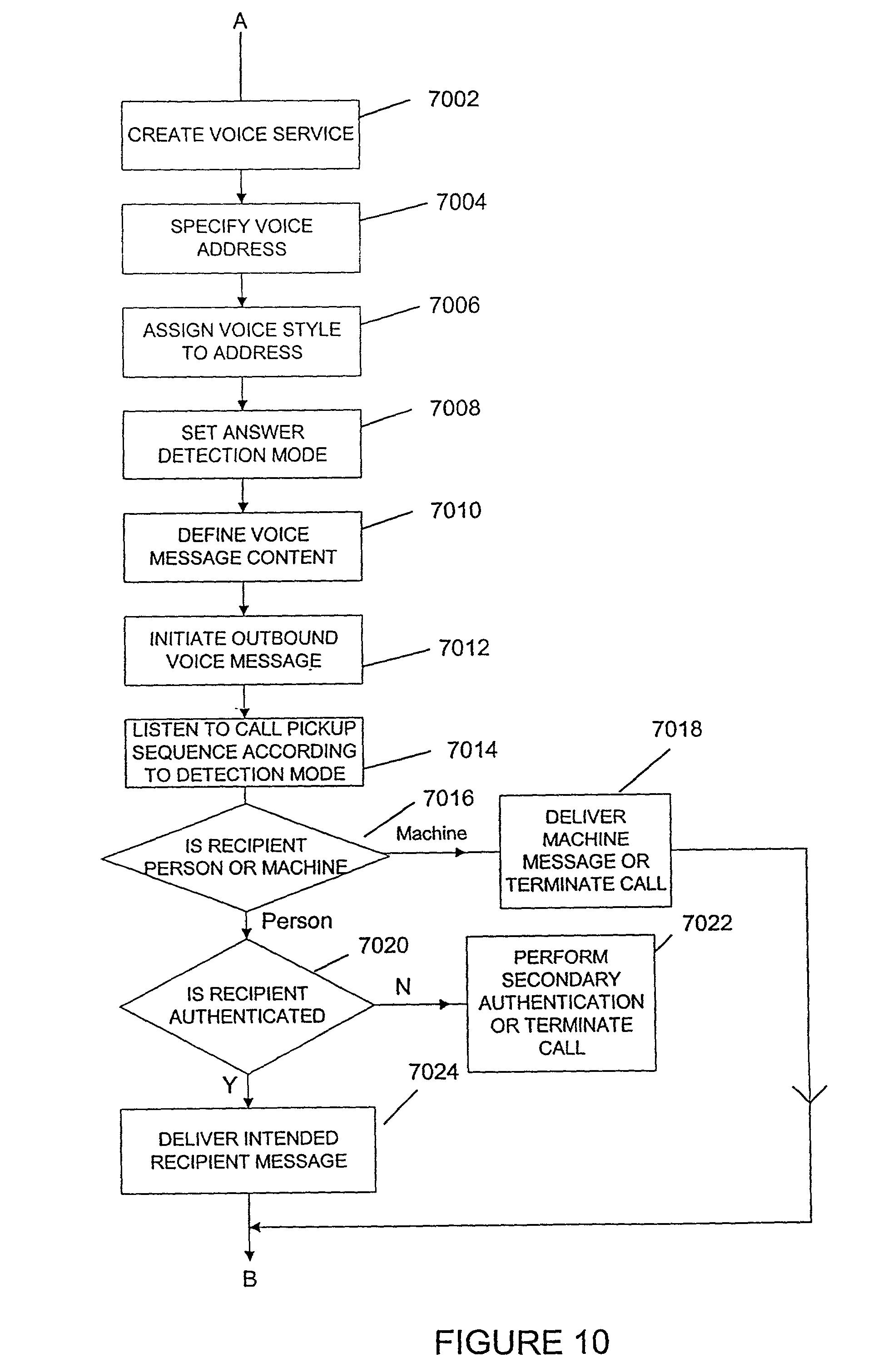 Patent US 8,094,788 B1