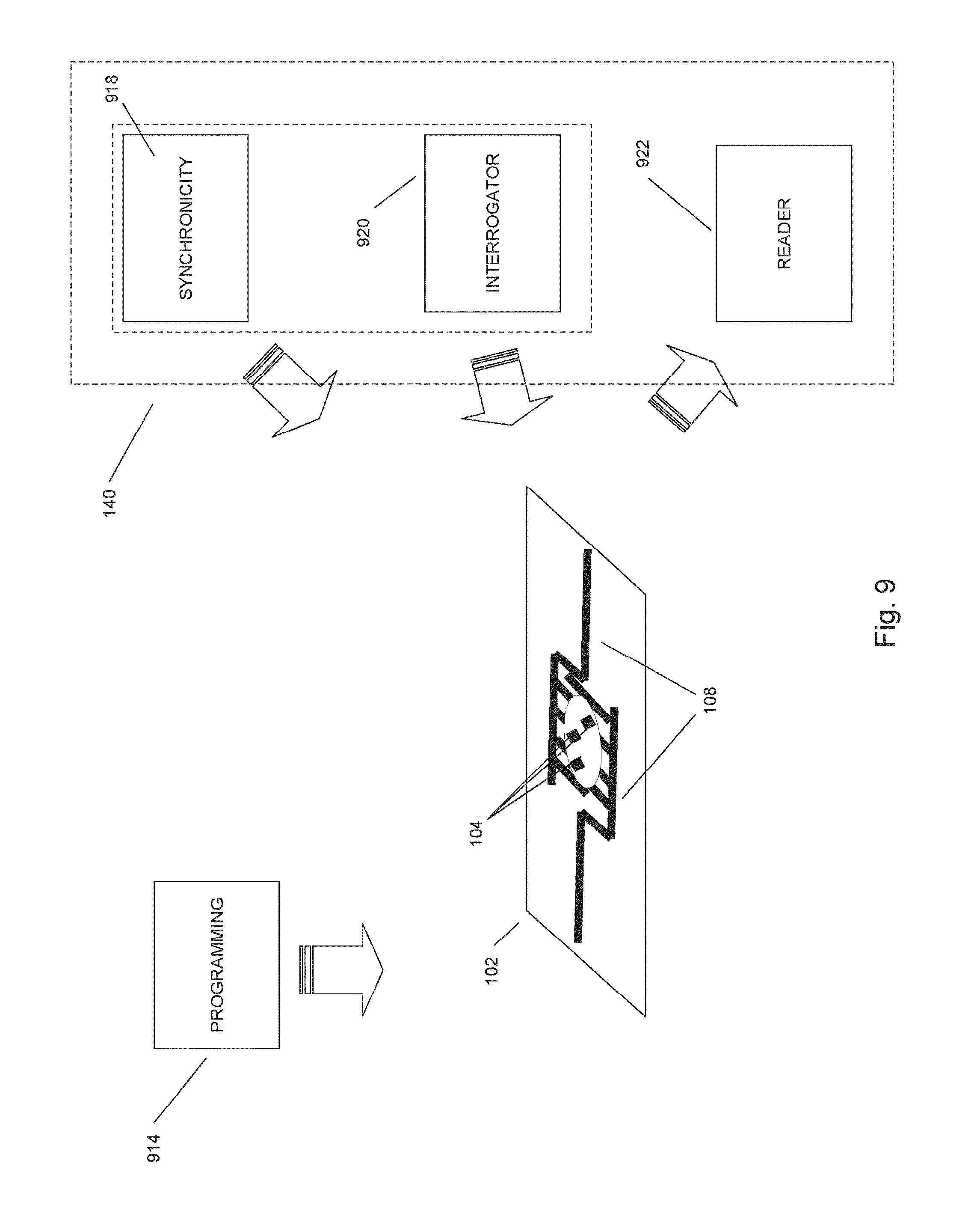 patent us 9 361 568 b2 Commercial Fire Sprinkler System Design patent