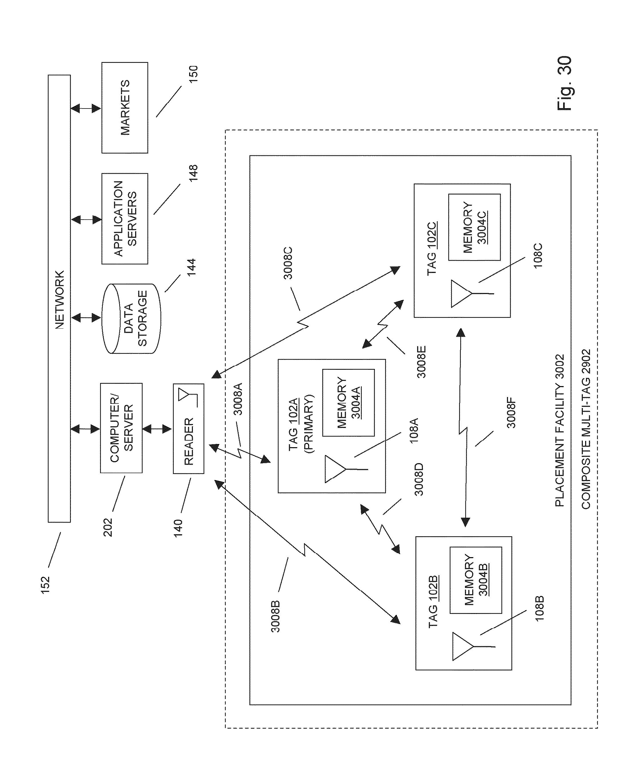 Patent Us 9361568 B2 Fig2 It Has Been Attached An Image Of The Motherboard Block Diagram 0 Petitions