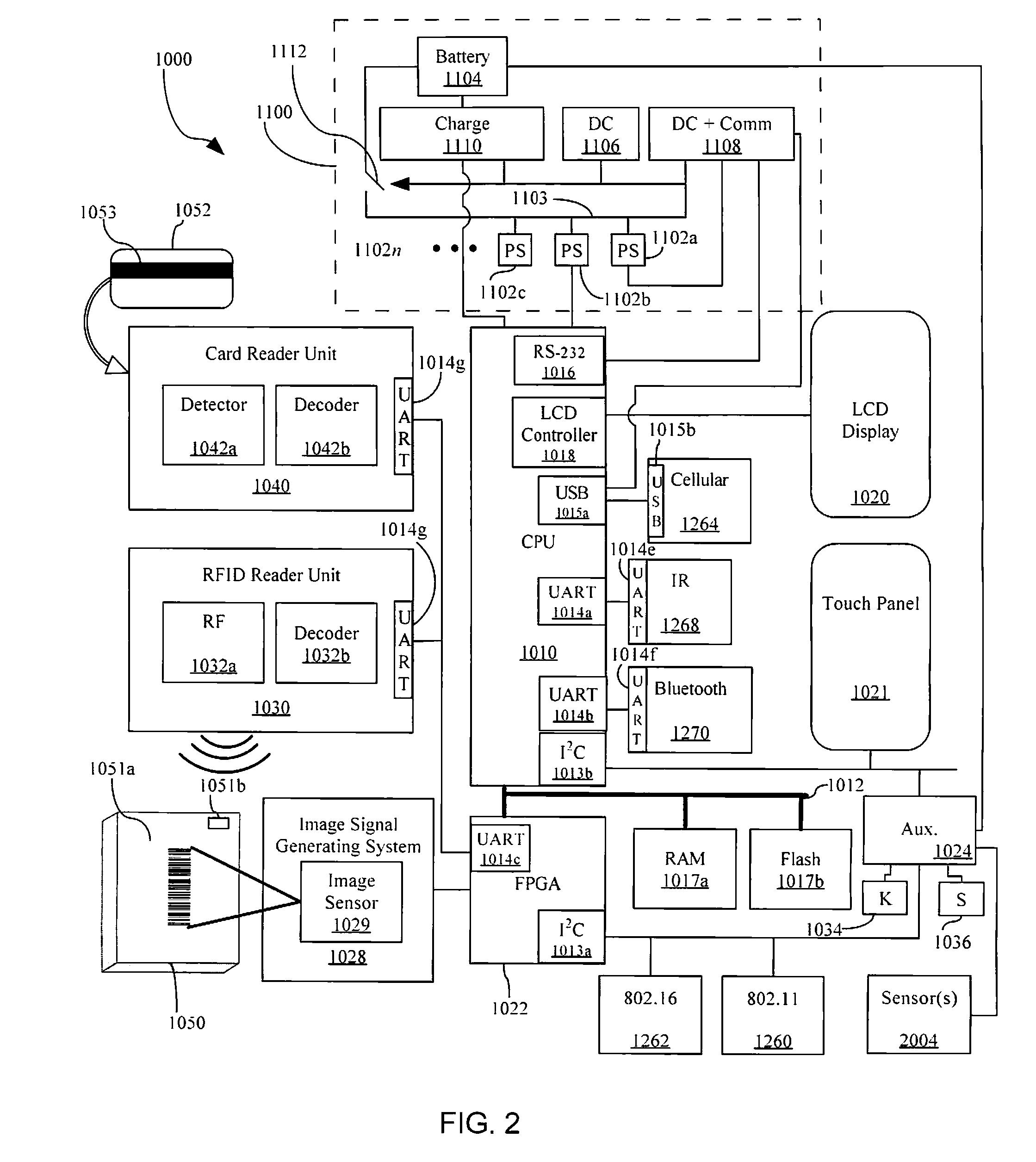 Patent Us 20080185432a1 Pentium 4 Block Diagram 0 Petitions