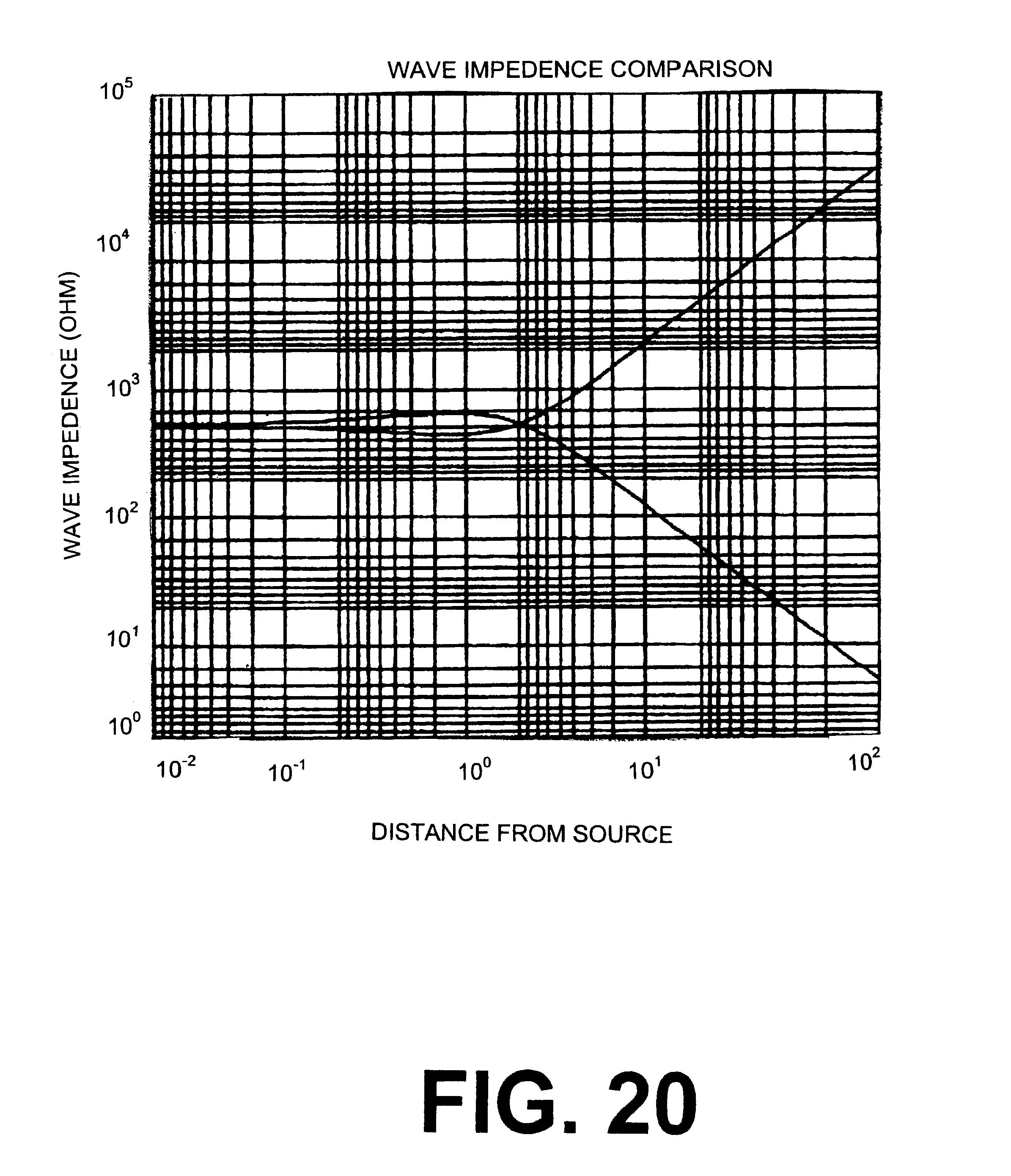 Patent US 6 424 820 B1
