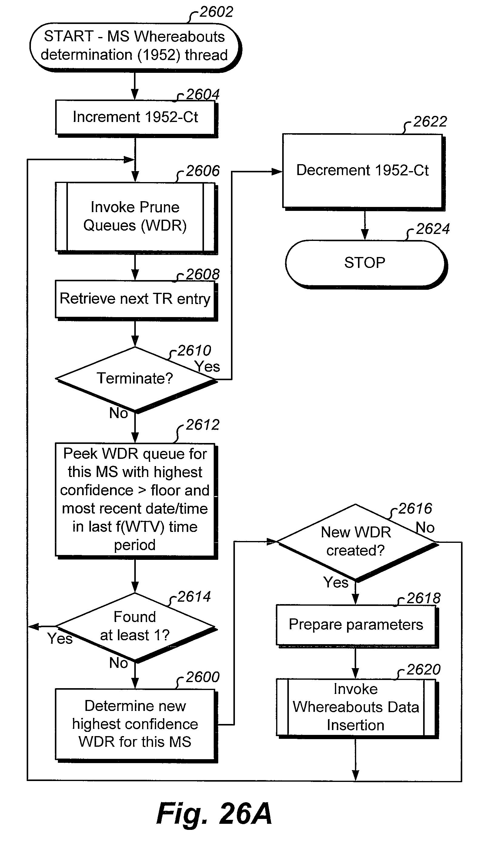 Patent US 8,600,341 B2