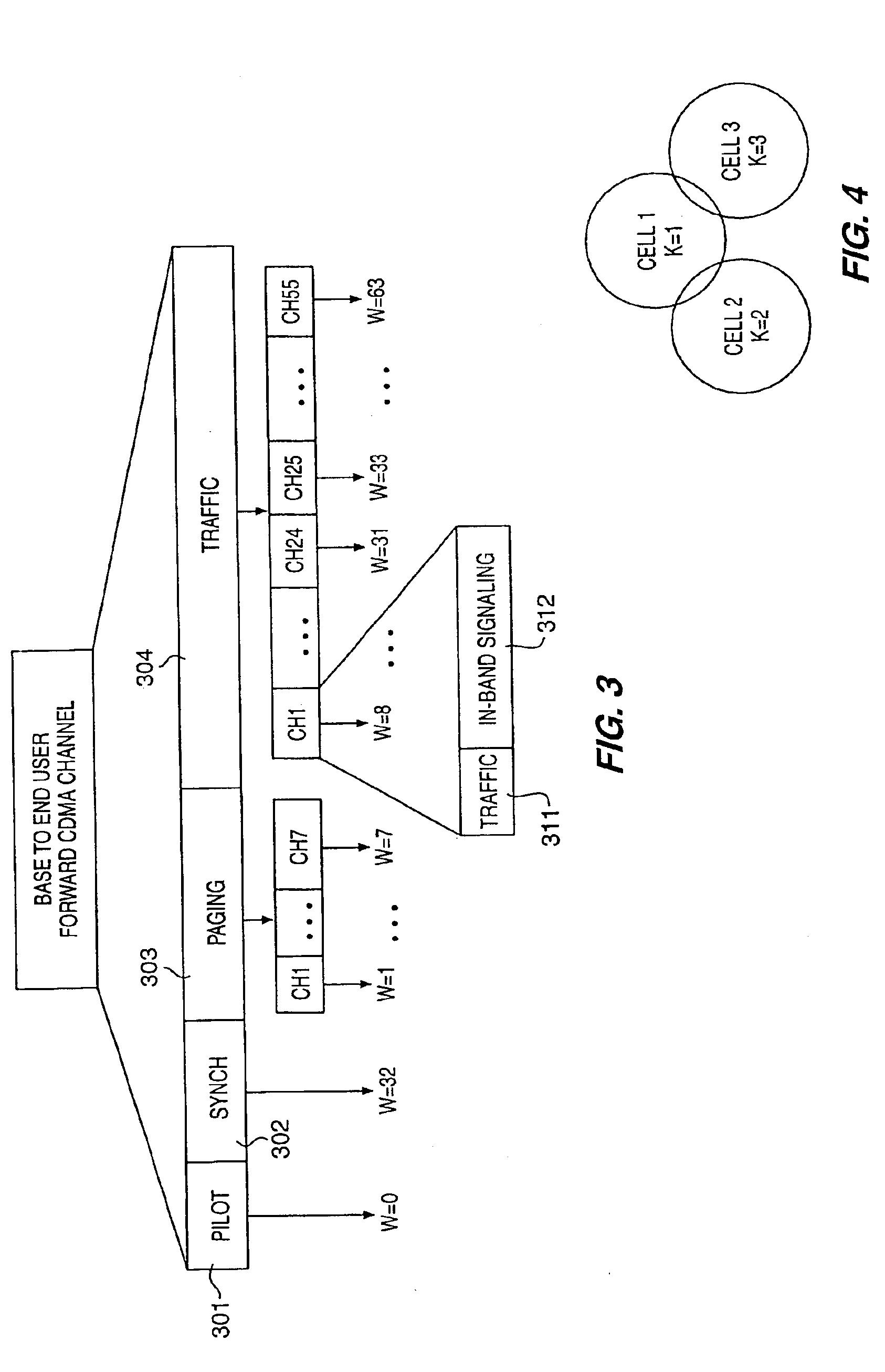Patent US 6,954,641 B2