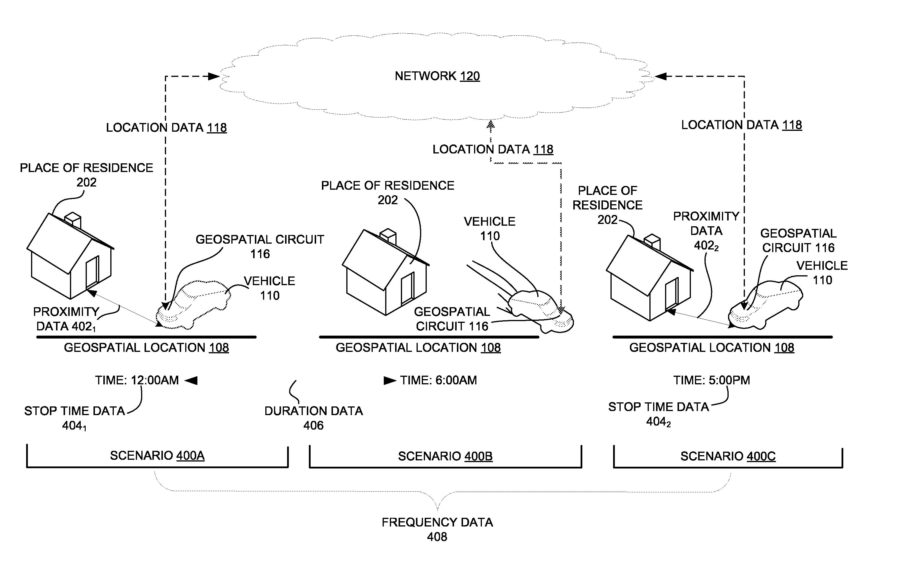 Patent US 9,779,449 B2 on