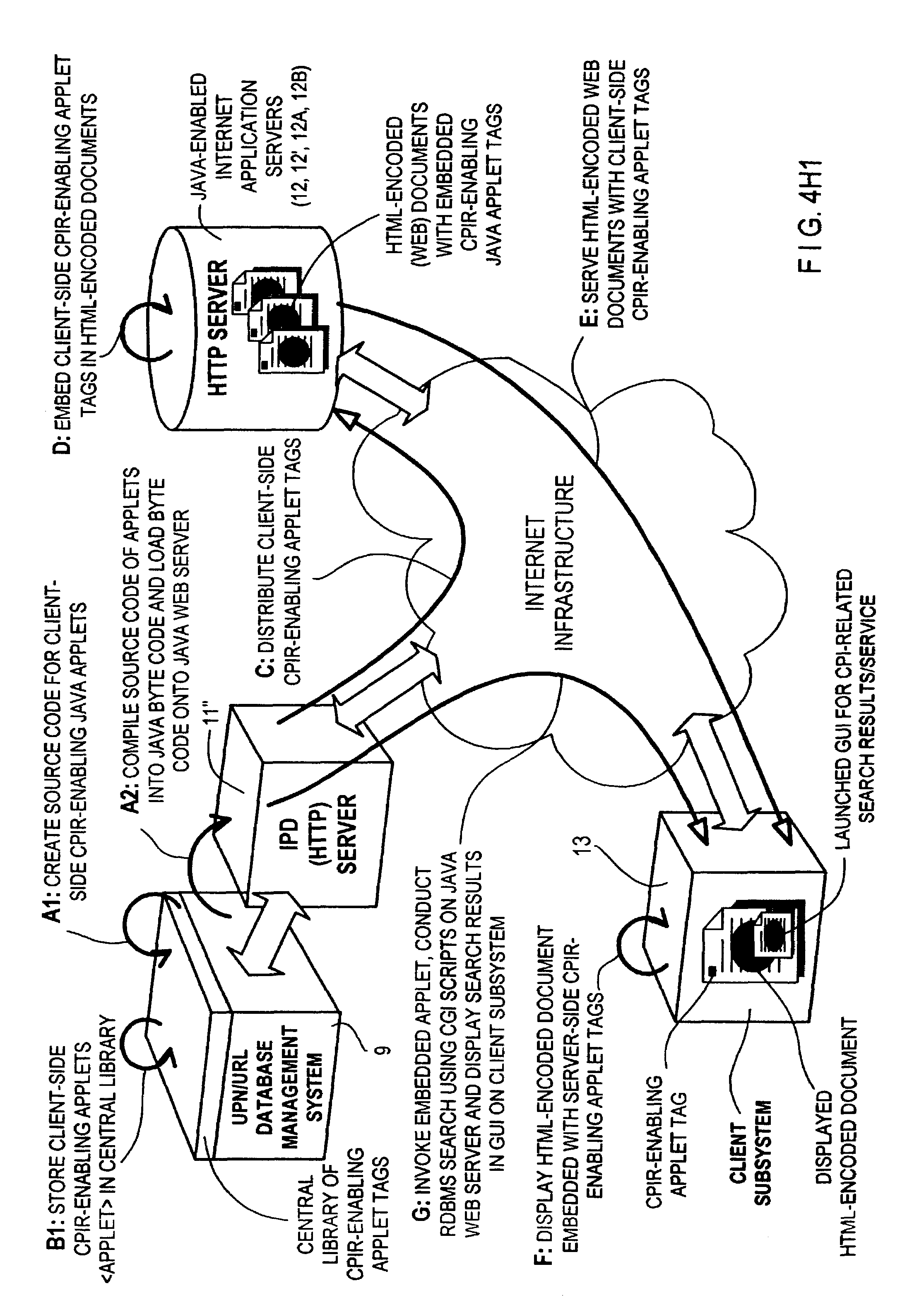 Graphical Authoring Environment For Creating Vehicle Wiring Diagrams