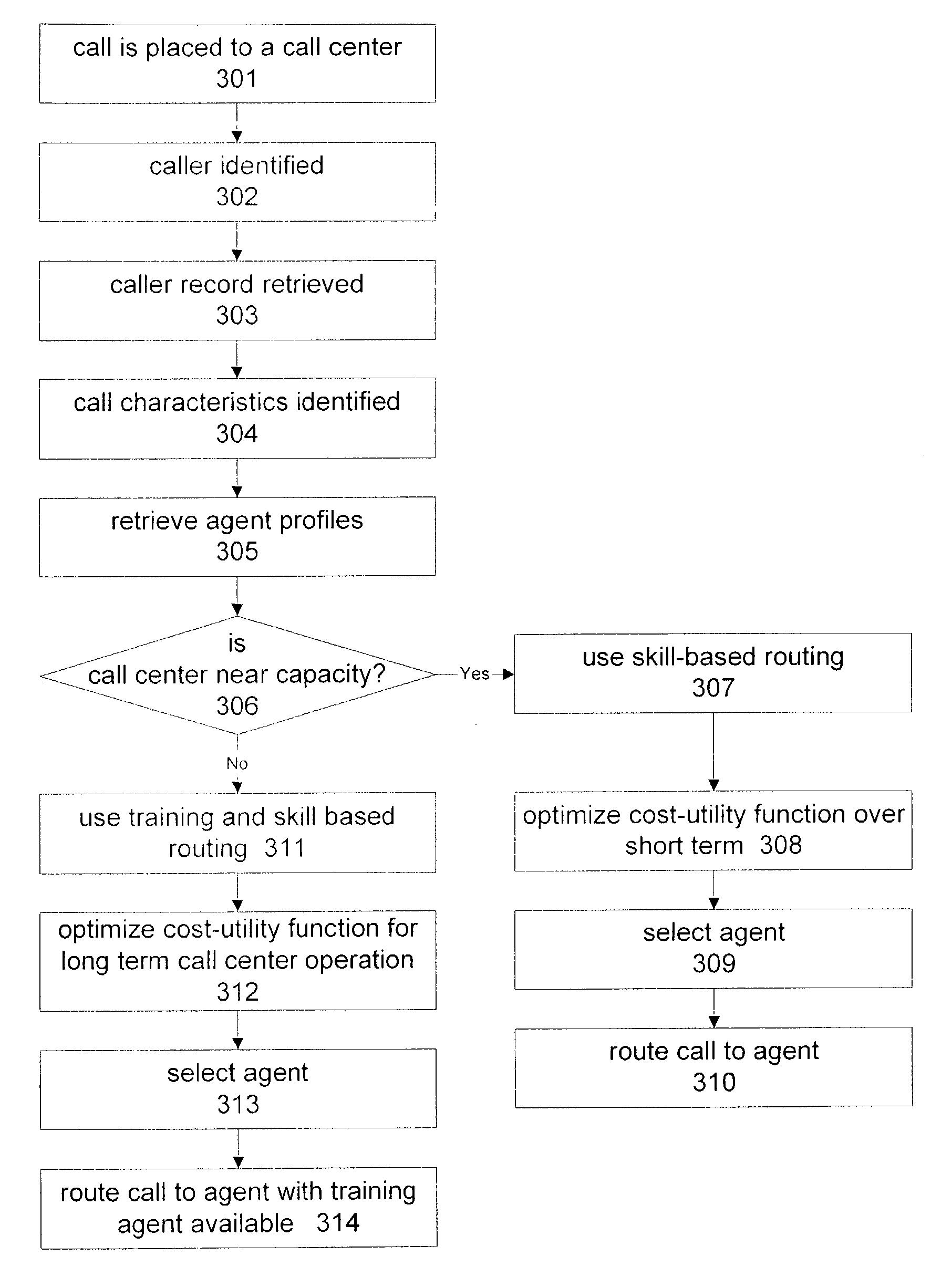 Patent US 7,023,979 B1