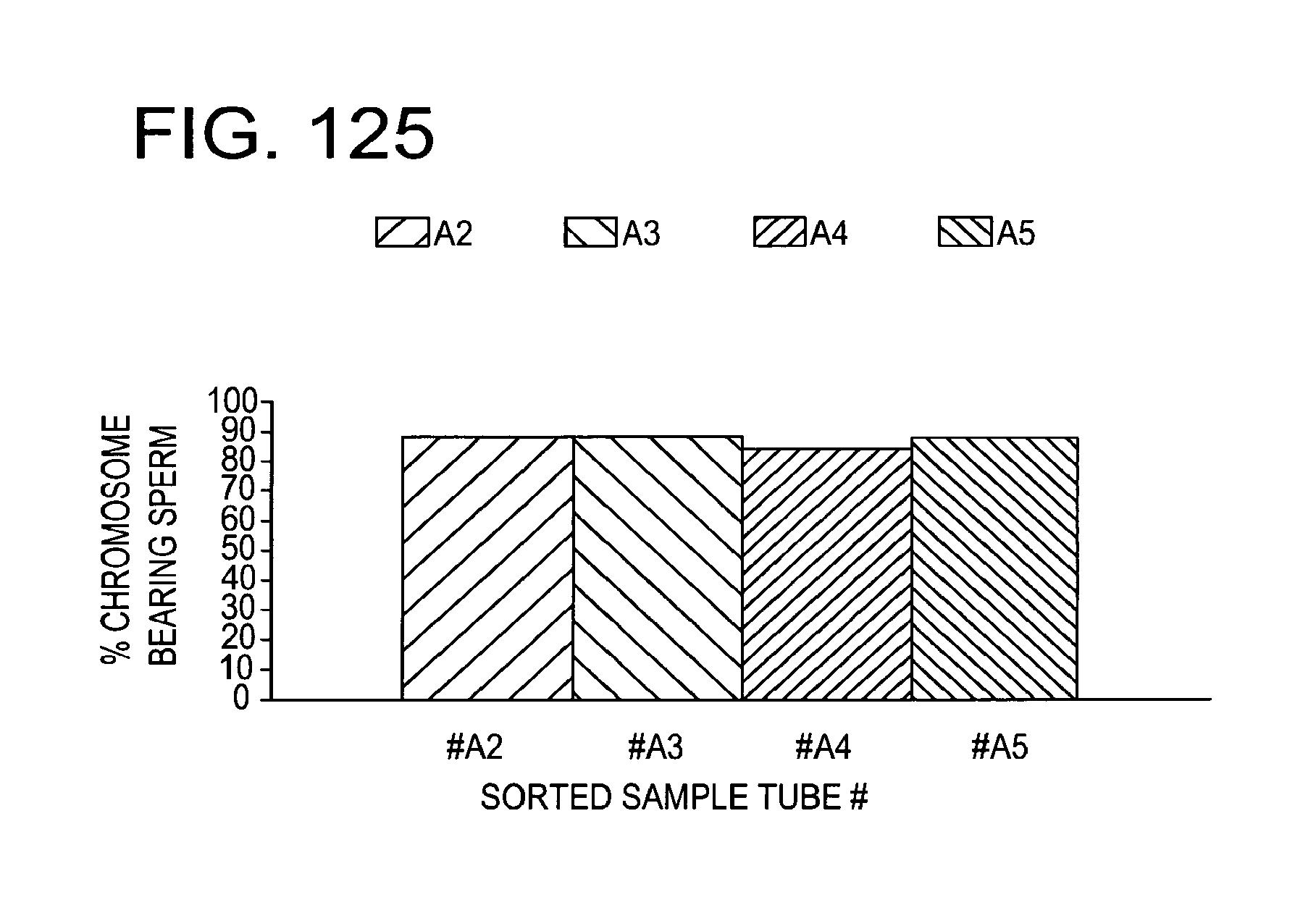 Patent US 8,748,183 B2
