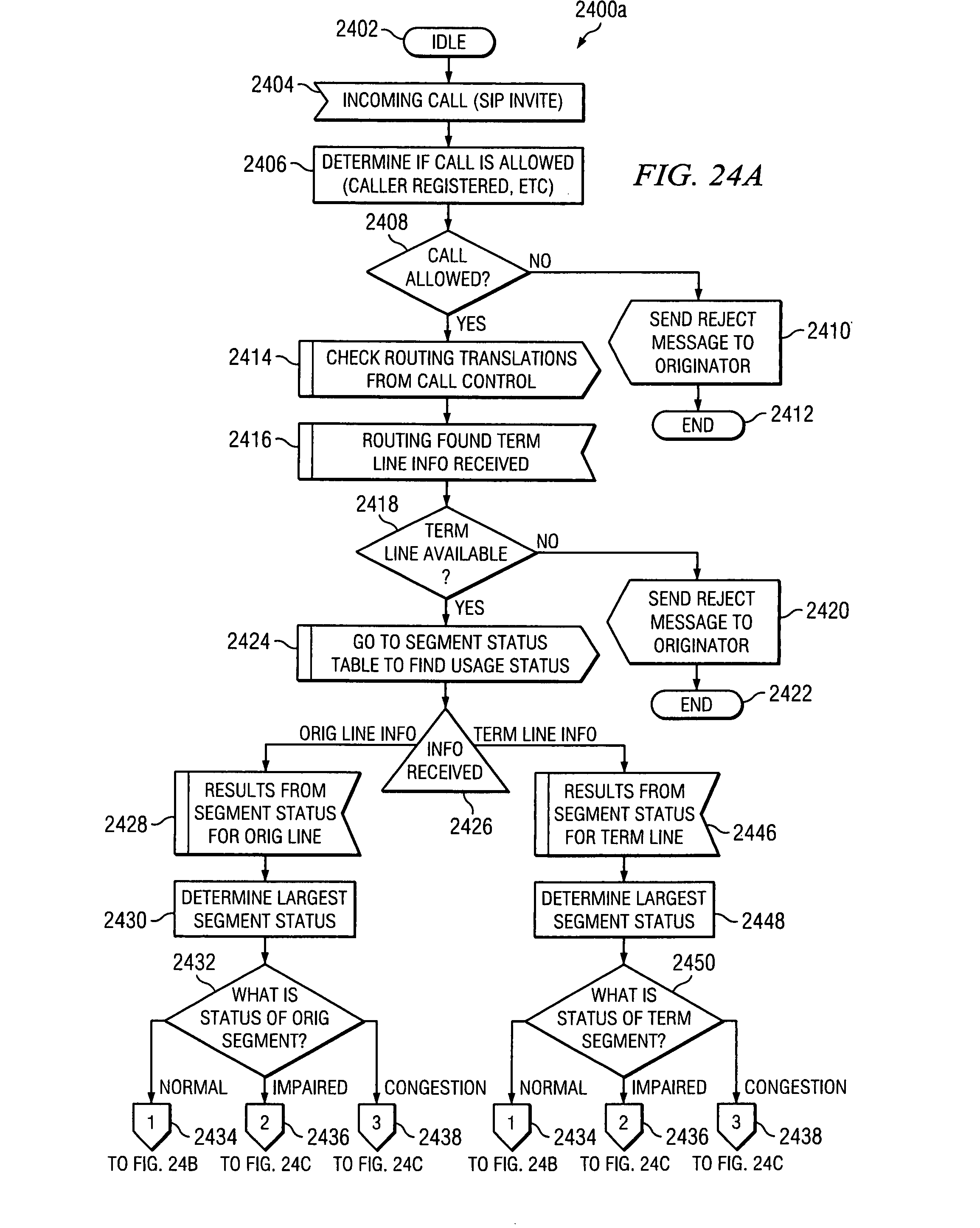 patent us 8 228 791 b2 Functional vs Chronological Resume patent images