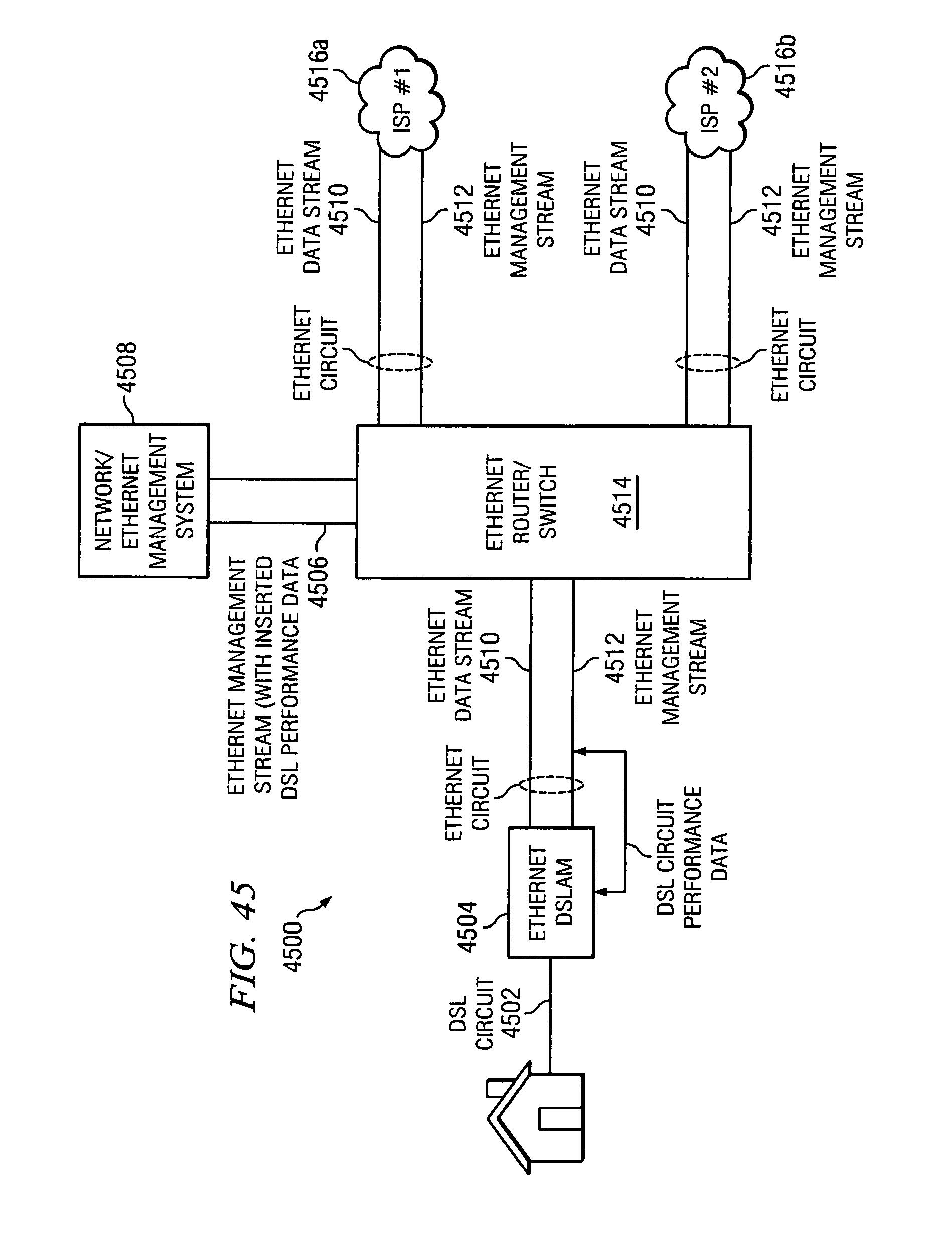 Patent Us 8228791 B2 2674 International Wiring Diagrams Model 0 Petitions