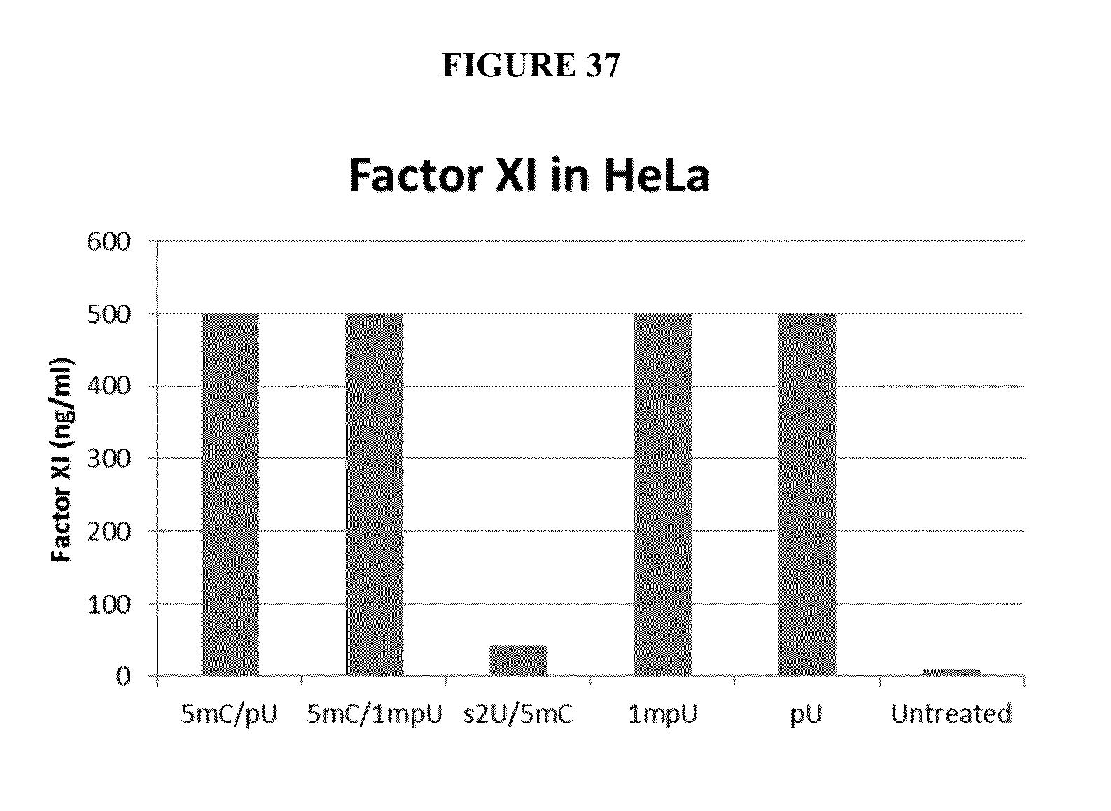 Patent US 9,107,886 B2