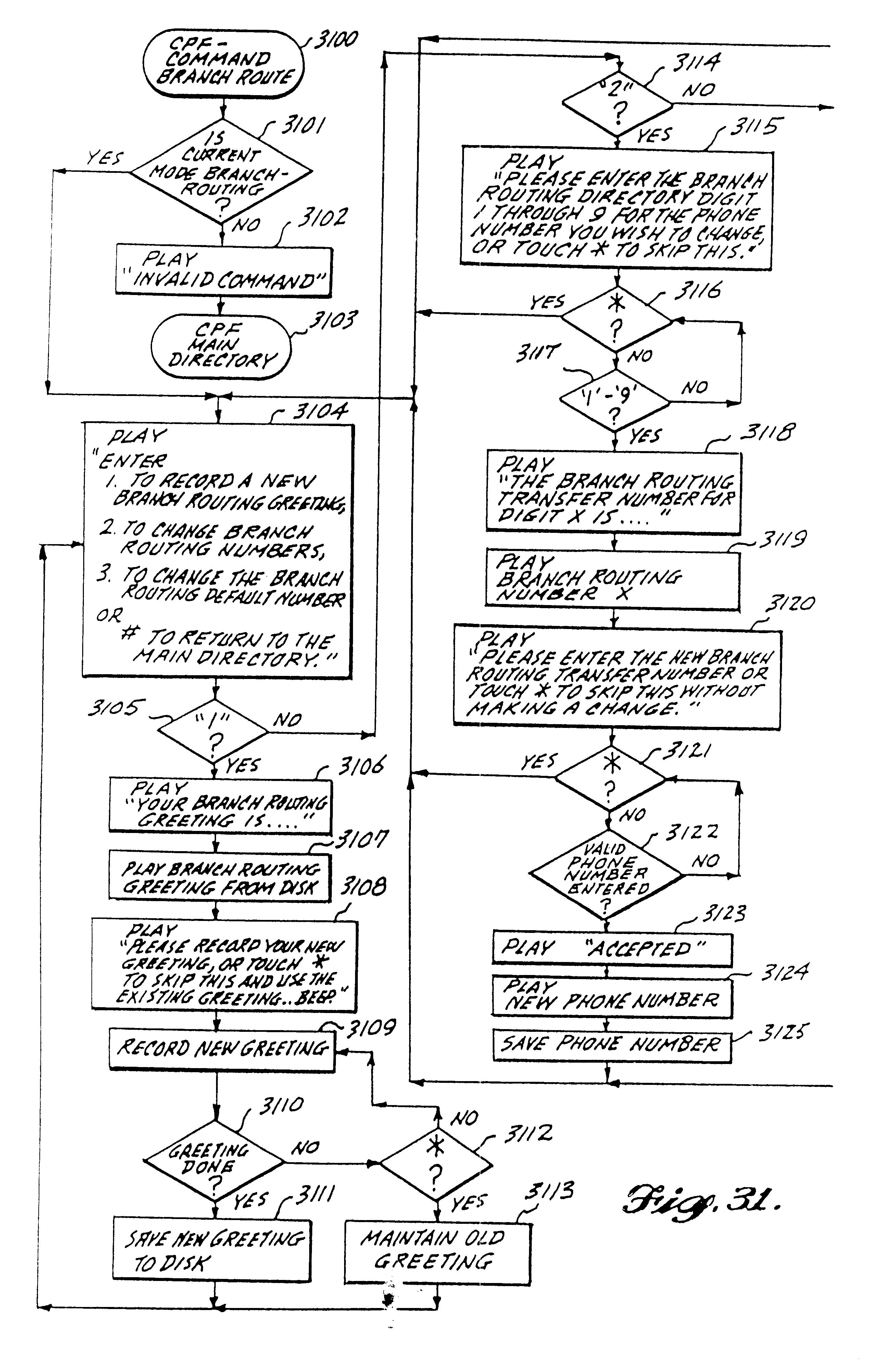 Patent Us 6545589 B1 Dtmf Generators Dial Tone Telephone Circuit Hqewnet Images