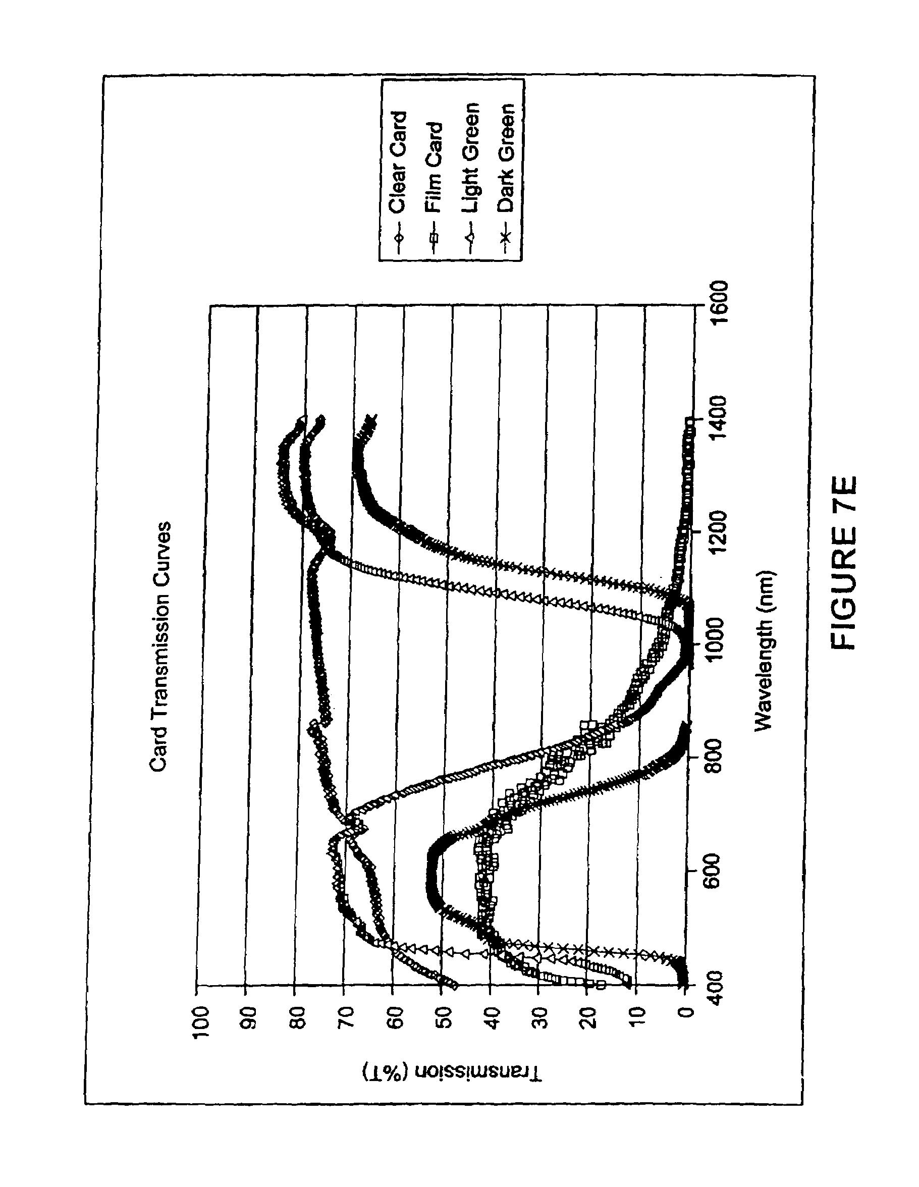 Patent US 7,306,158 B2