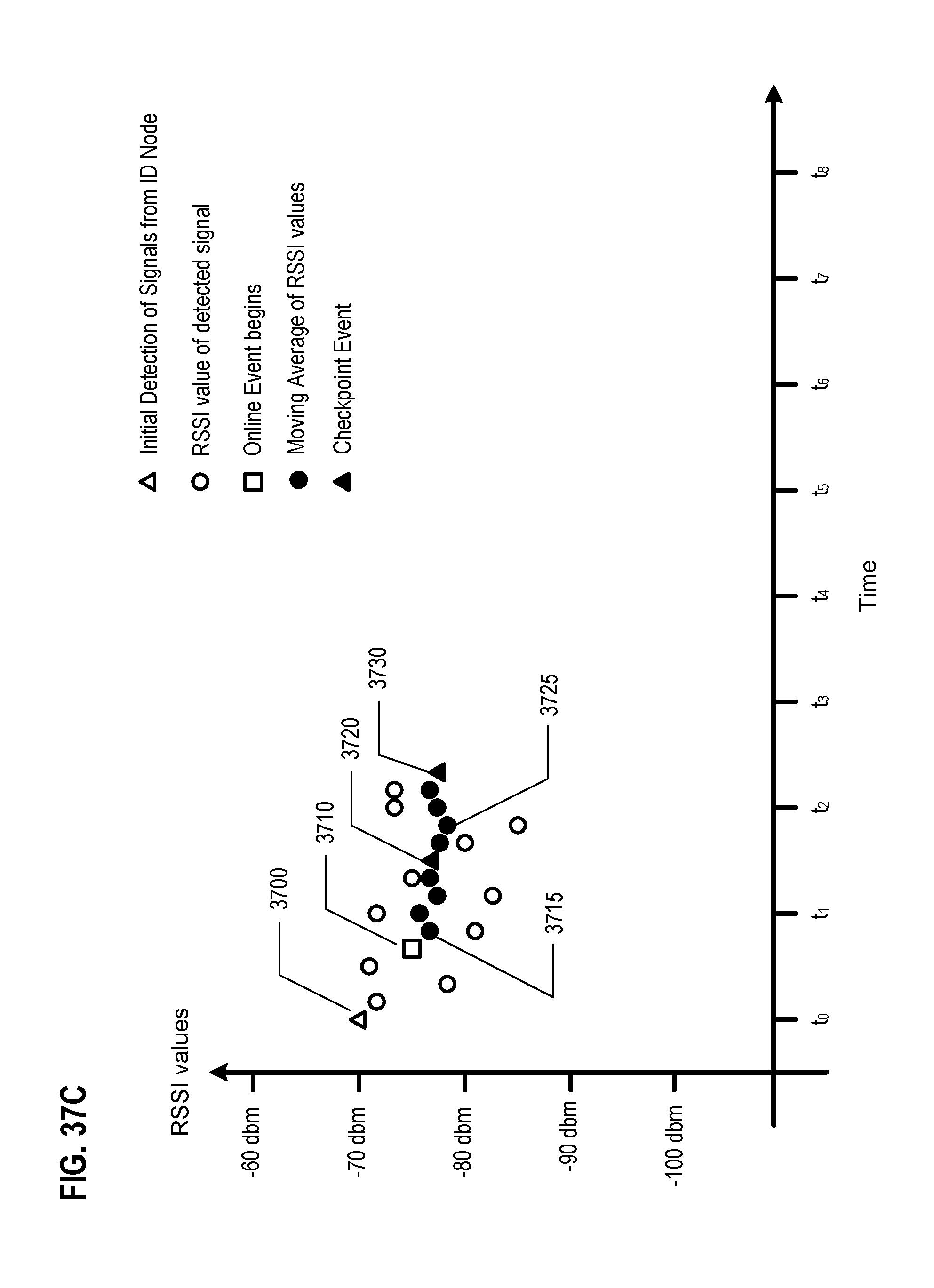 Patent US 9,973,391 B2