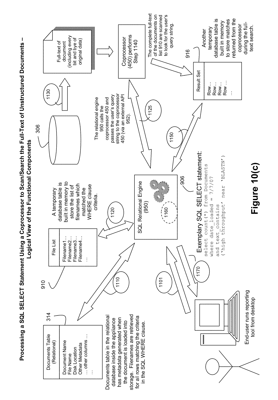 Patent US 10,191,974 B2