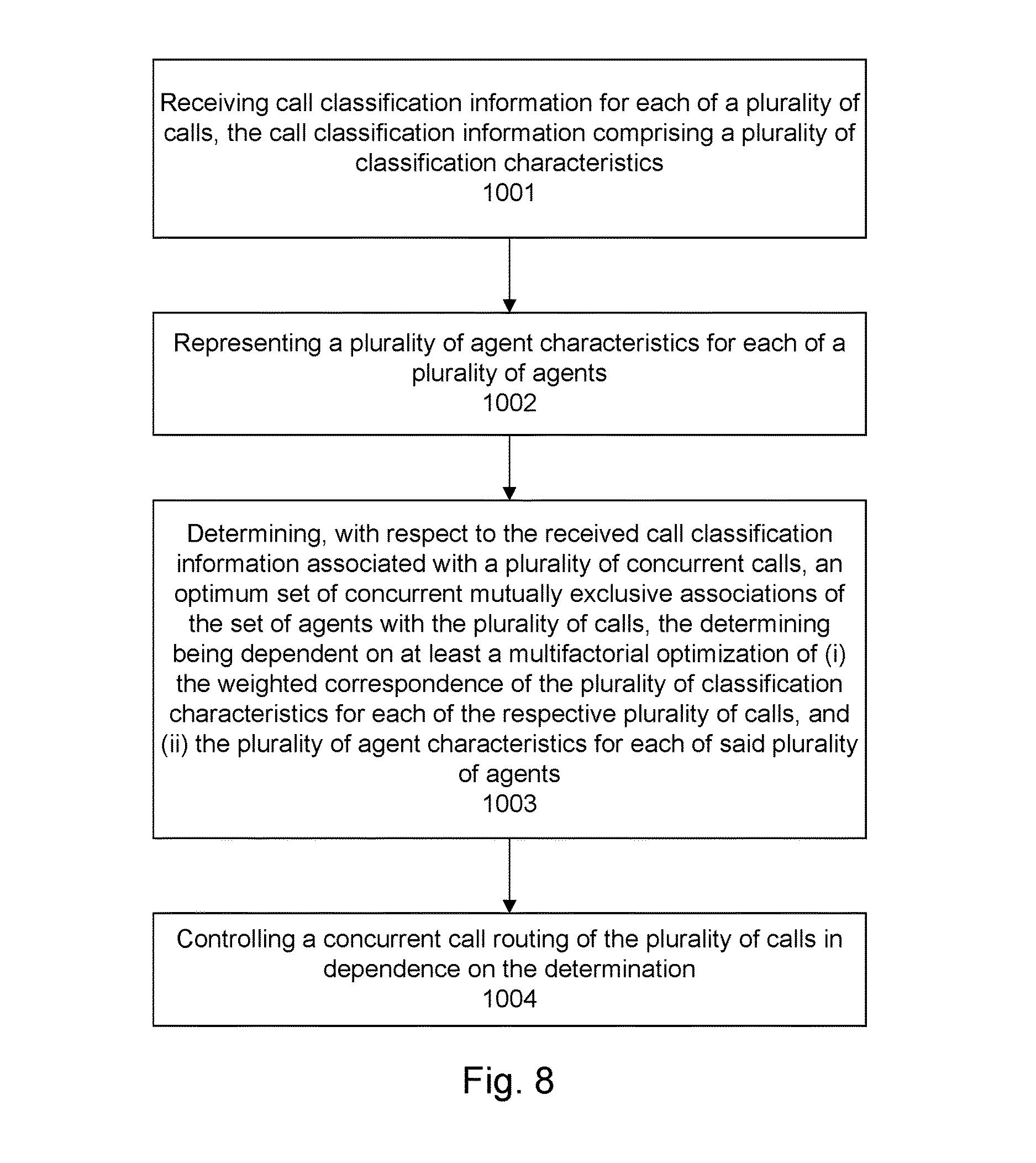 Patent US 9,860,391 B1