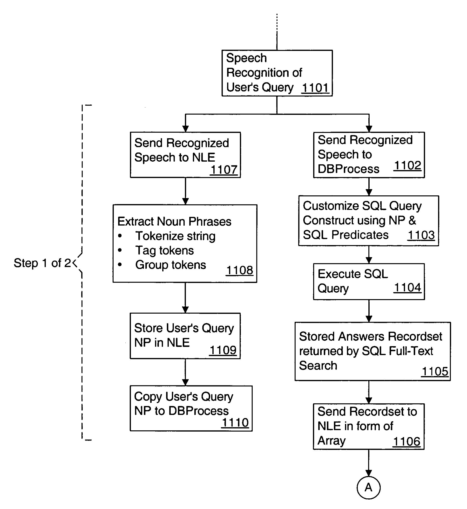 Patent US 7,657,424 B2