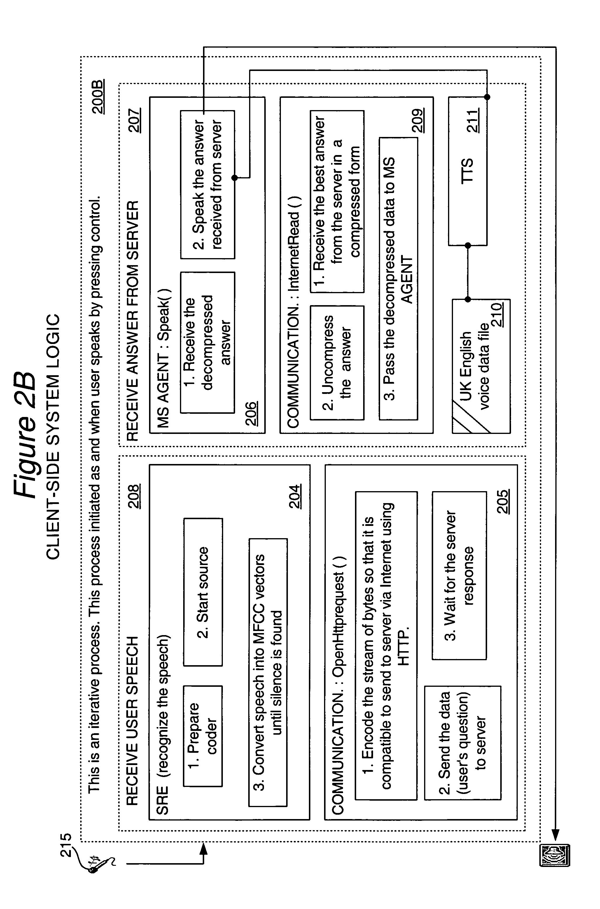 Disa Activation Code Generator