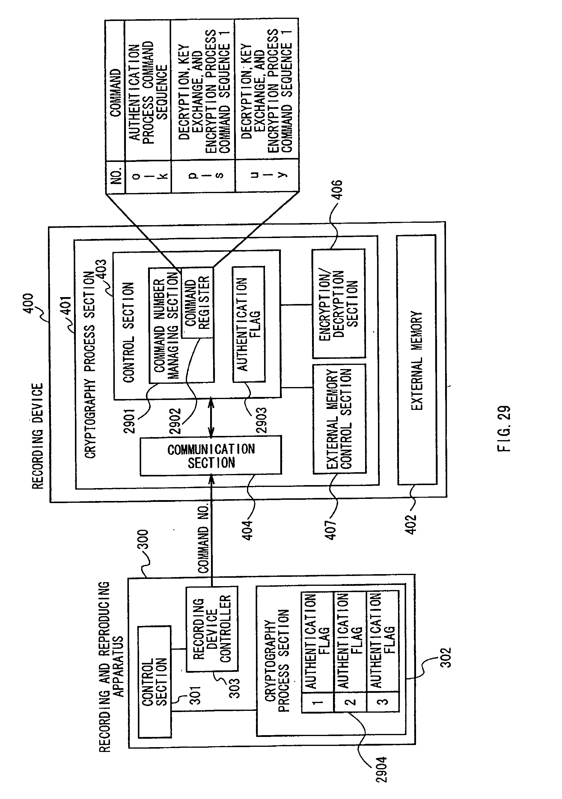Ecc S14 Wiring Diagram L3 2000 Bluebird Bus M11 T1 Patent Us 20020169971a1 On