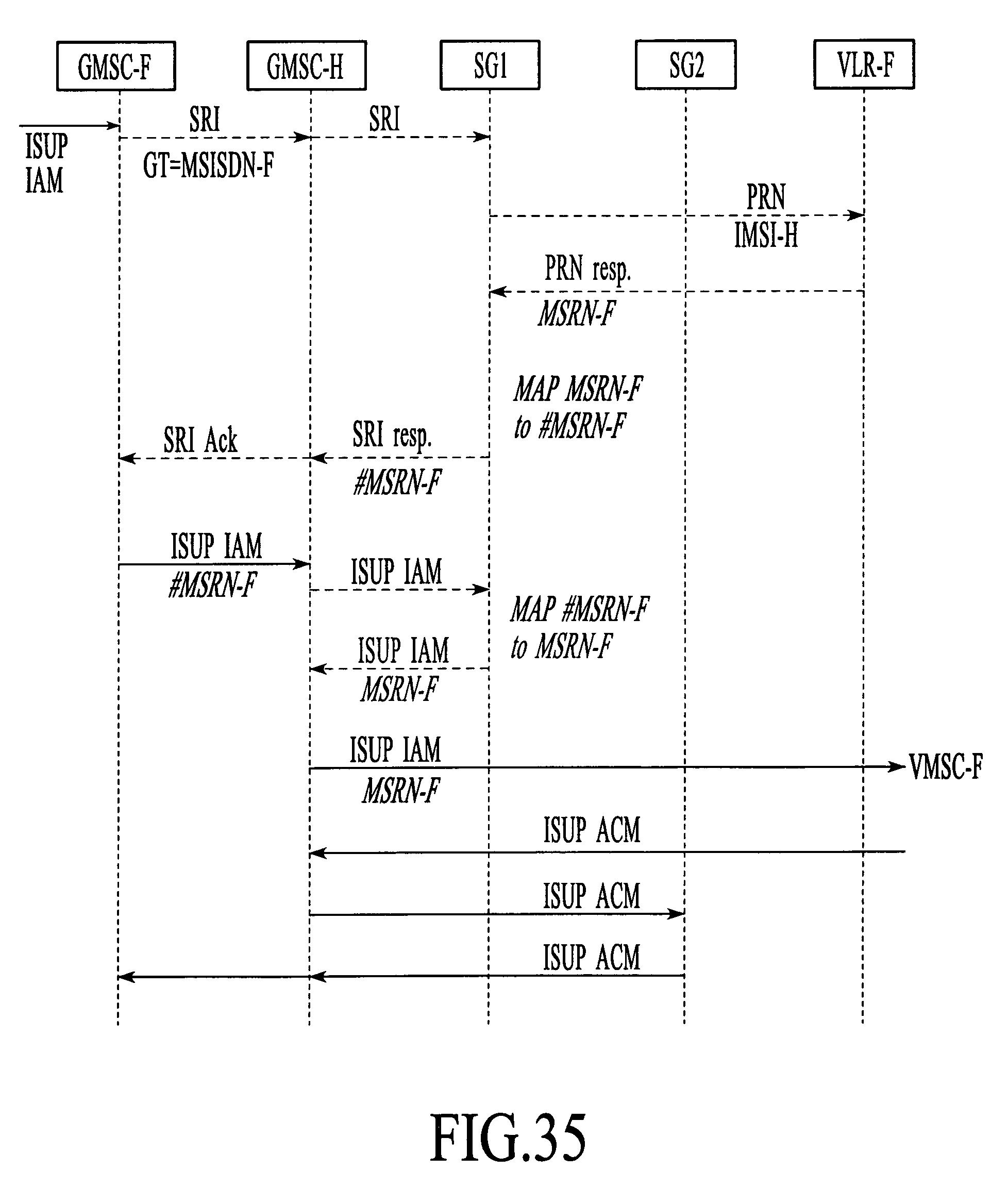 Patent US 7,577,431 B2