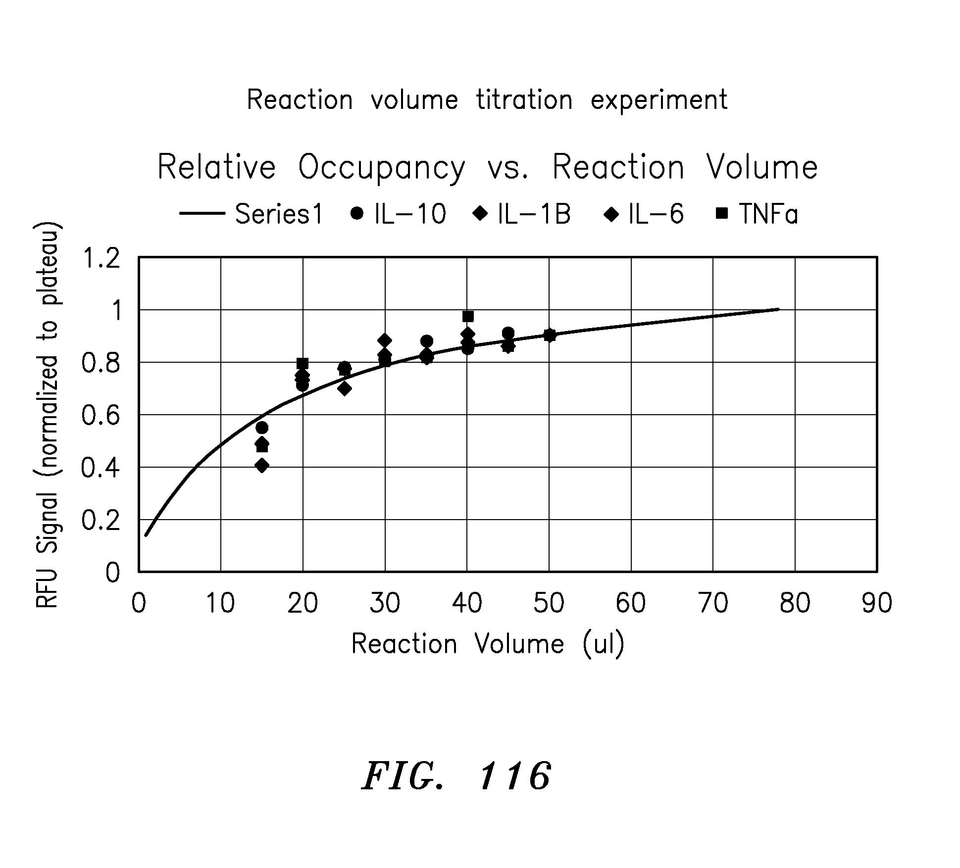 Patent US 9,500,645 B2