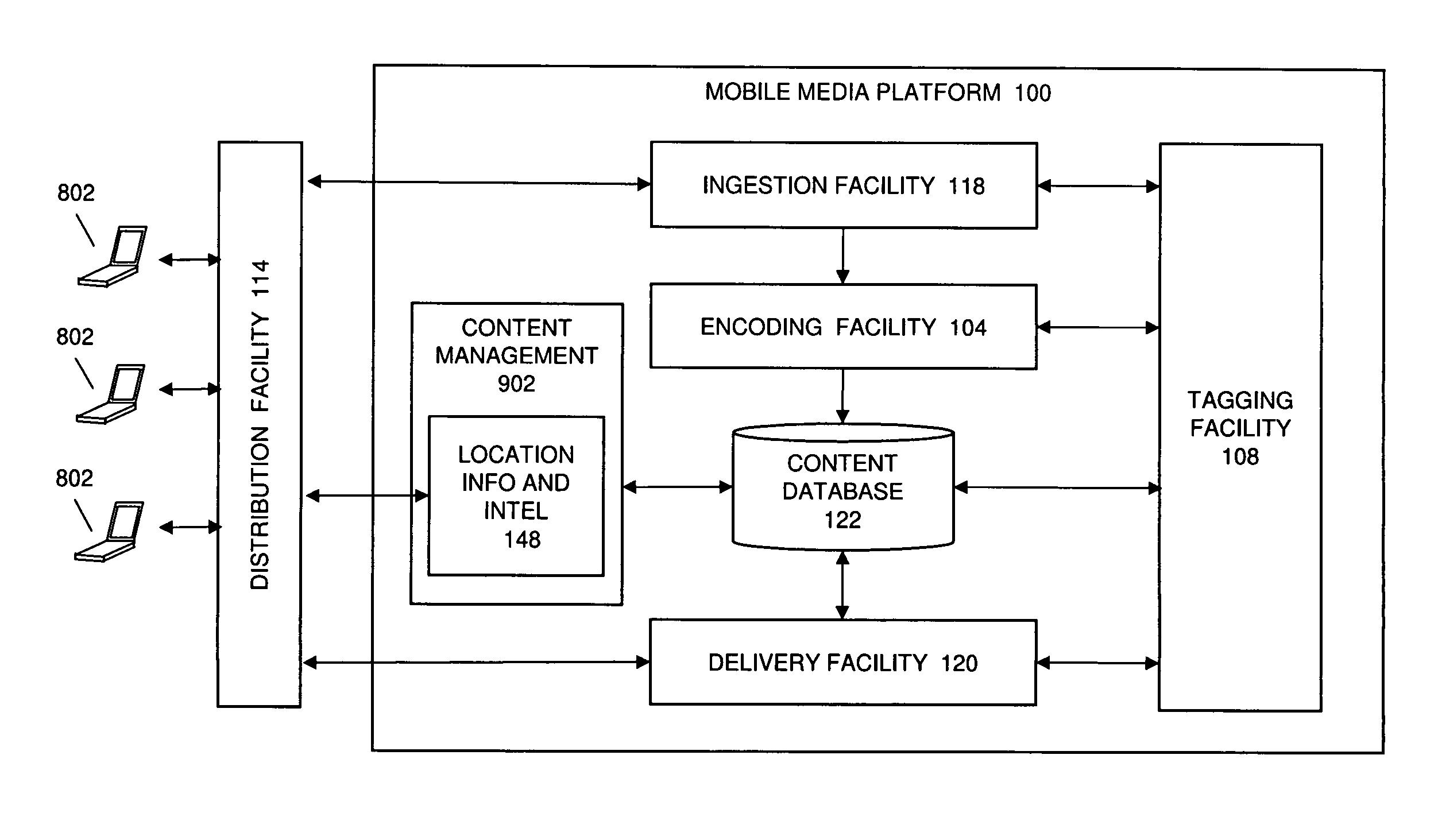 Patent Us 20080195664a1 System Block Diagram Isdbt Tb Encoder Multiplexer Community First Claim