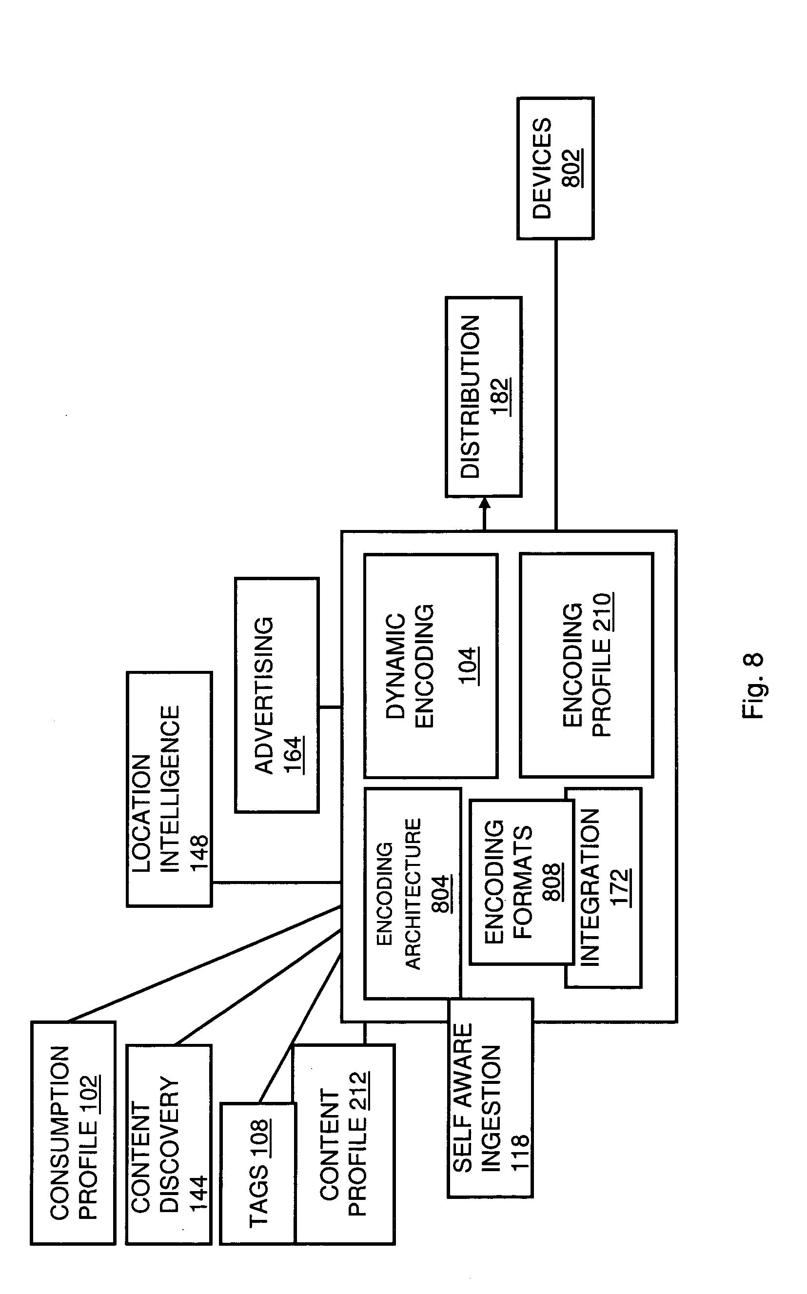 Patent US 20080195664A1