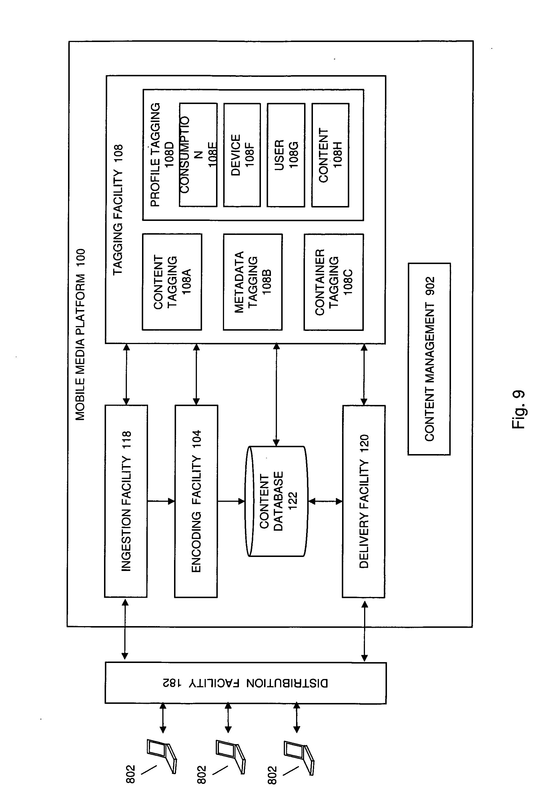 Patent Us 20080195664a1 System Block Diagram Isdbt Tb Encoder Multiplexer Community