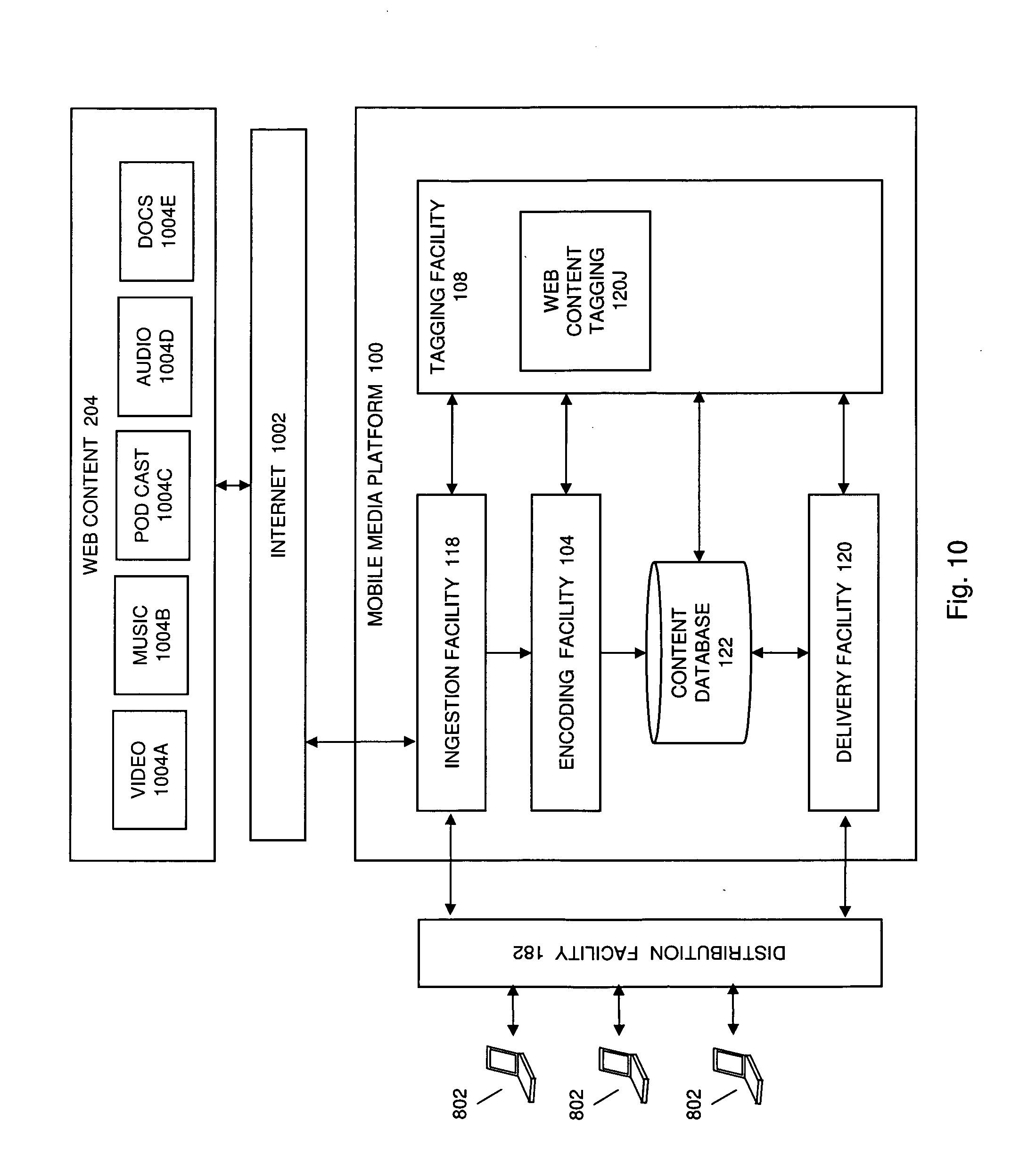 Patent Us 20080195664a1 System Block Diagram Isdbt Tb Encoder Multiplexer Community