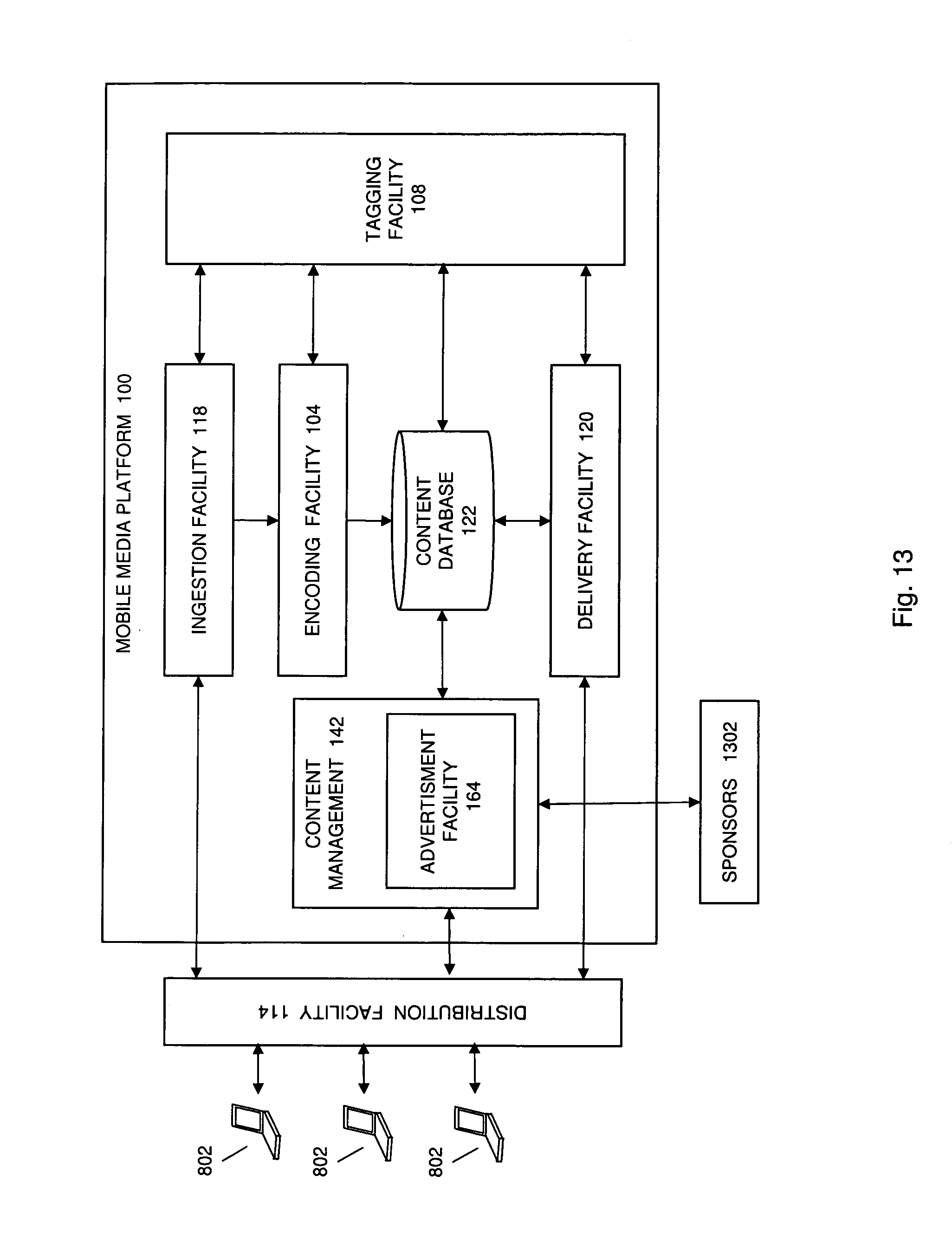 Circuit Likewise Frequency Counter Diagram As Well Iptv Schematic Patent Us 20080195664a1