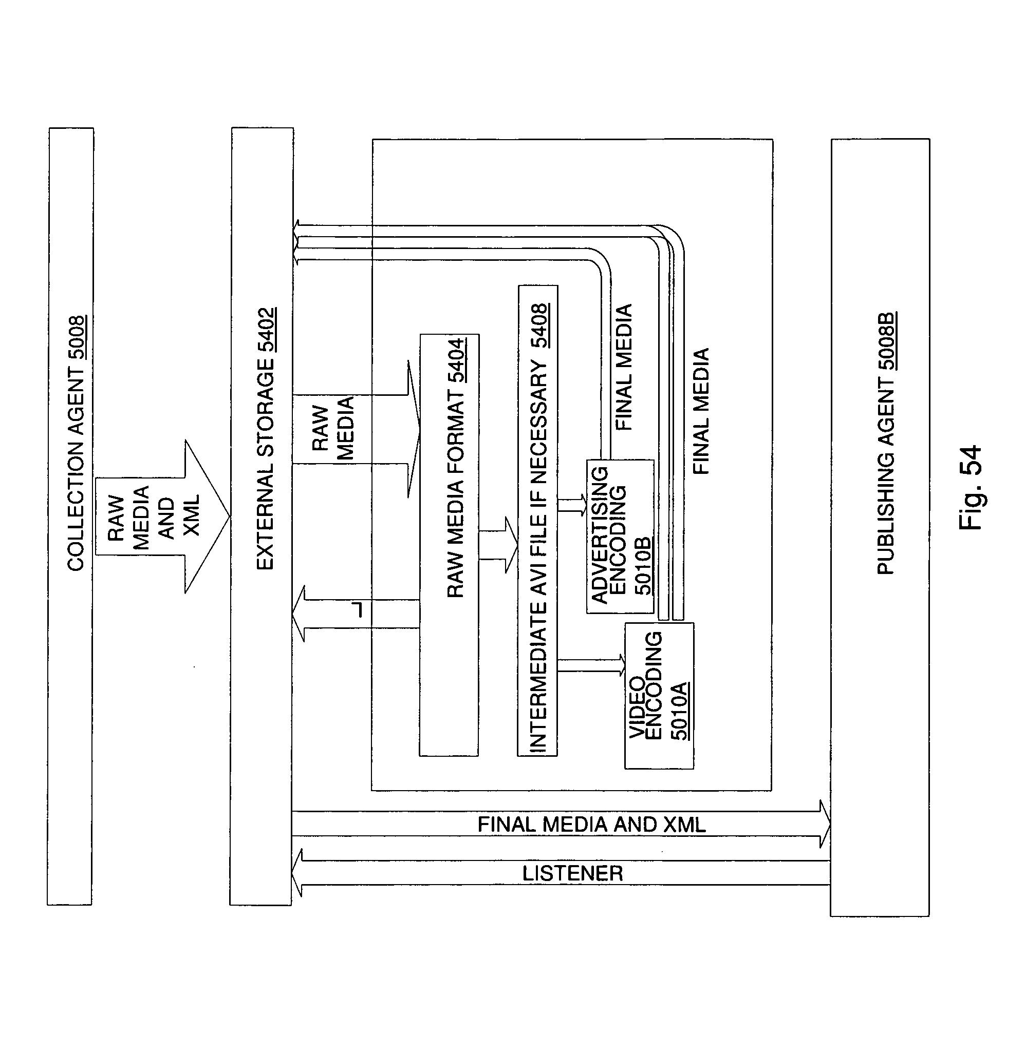 Patent Us 20080195664a1 System Block Diagram Isdbt Tb Encoder Multiplexer Community 0 Petitions