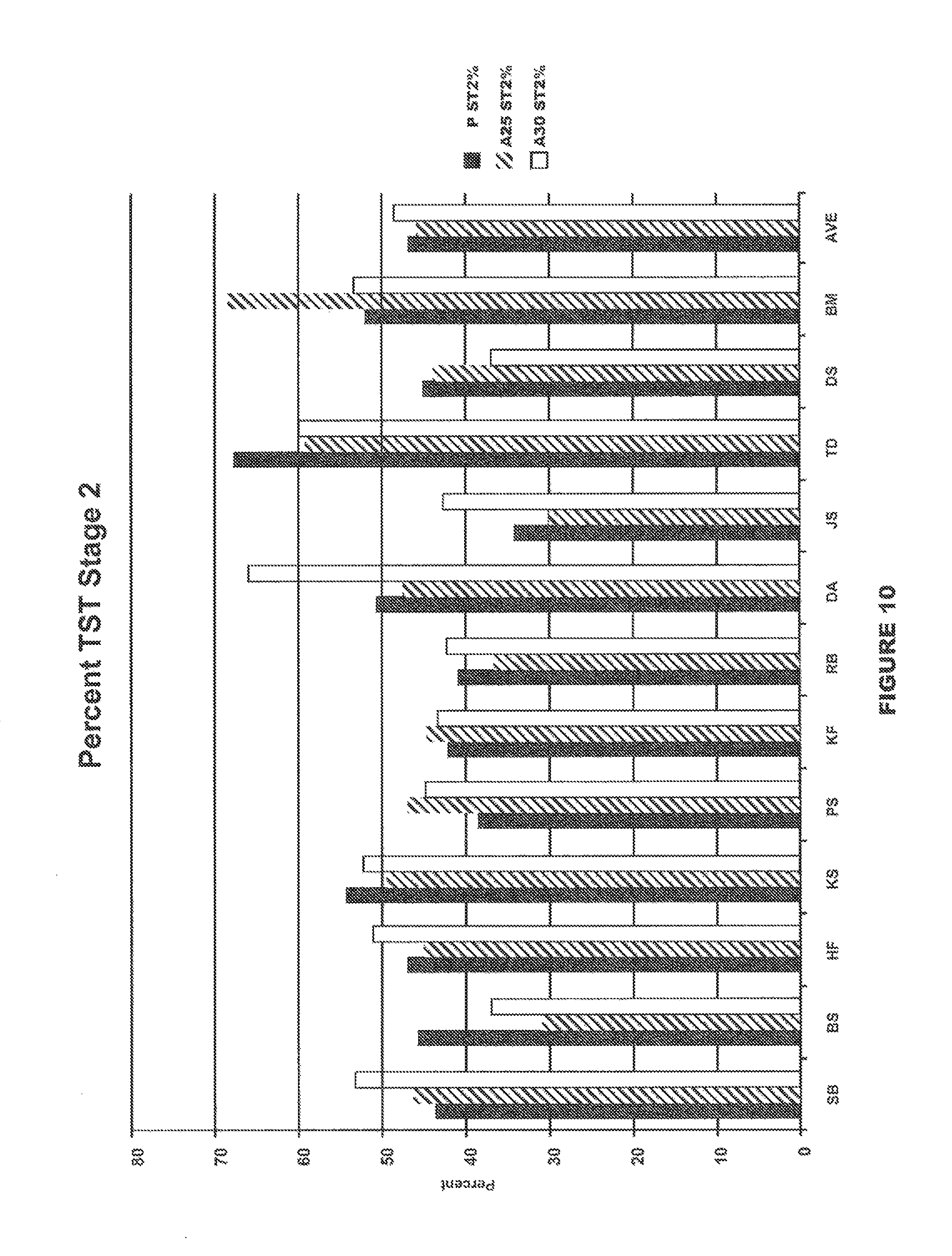 Patent US 10,238,684 B2