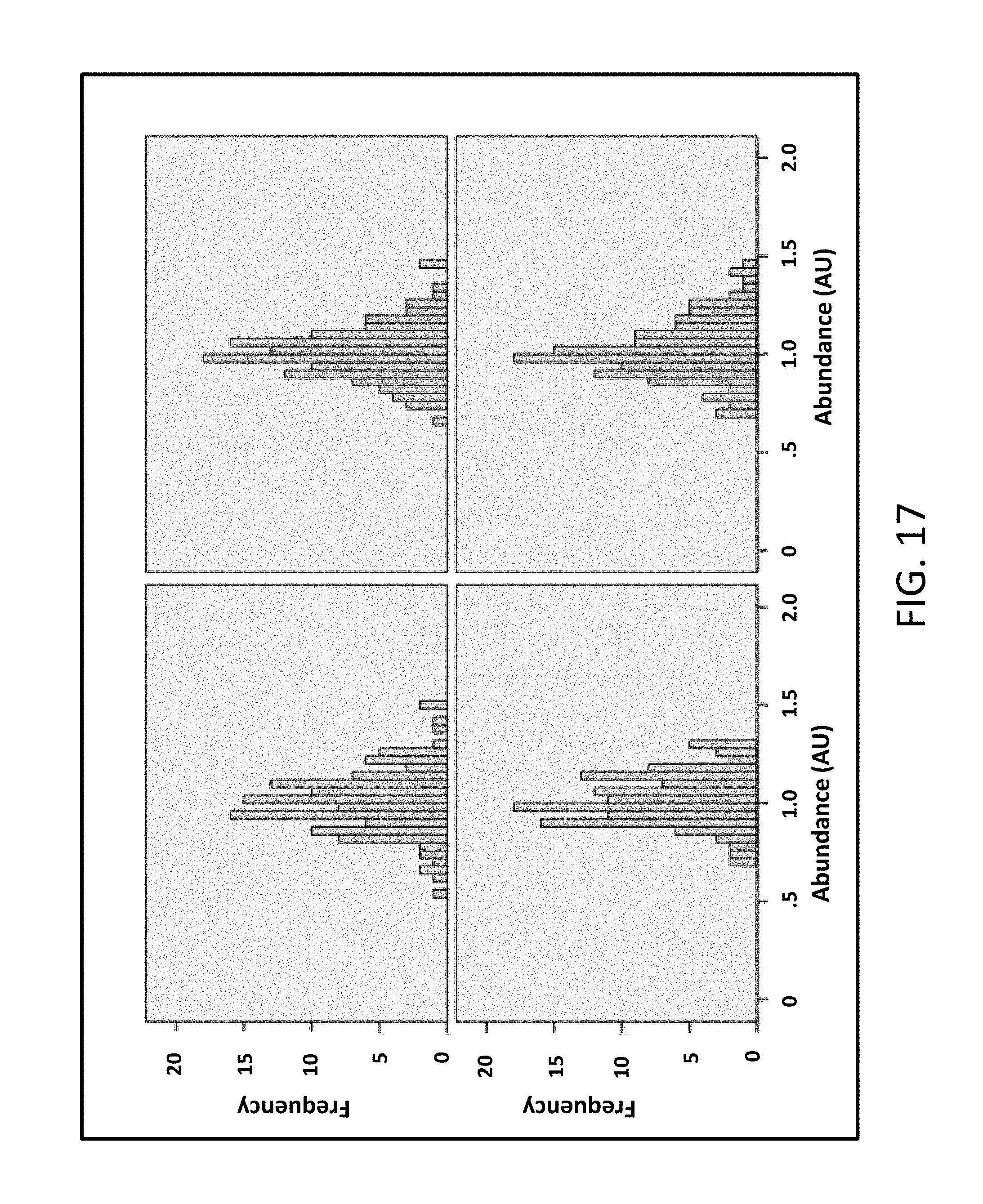 Patent US 10,053,688 B2