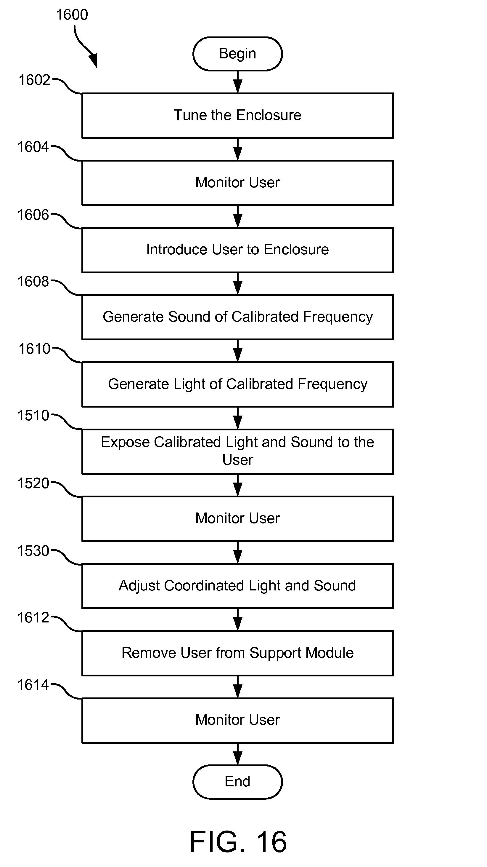 Patent US 7,654,949 B2
