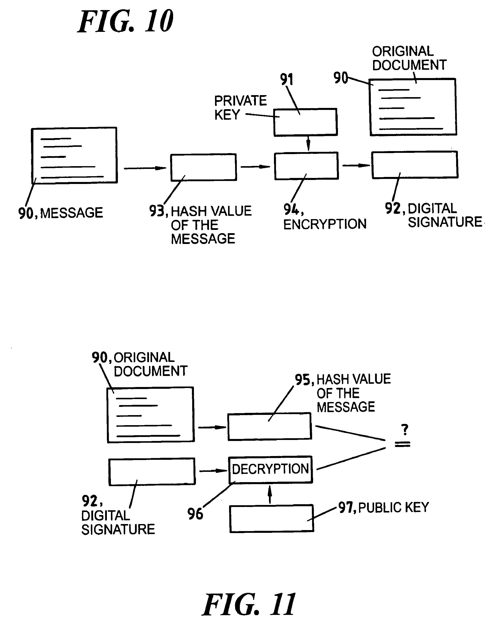 berridge company document flowchart