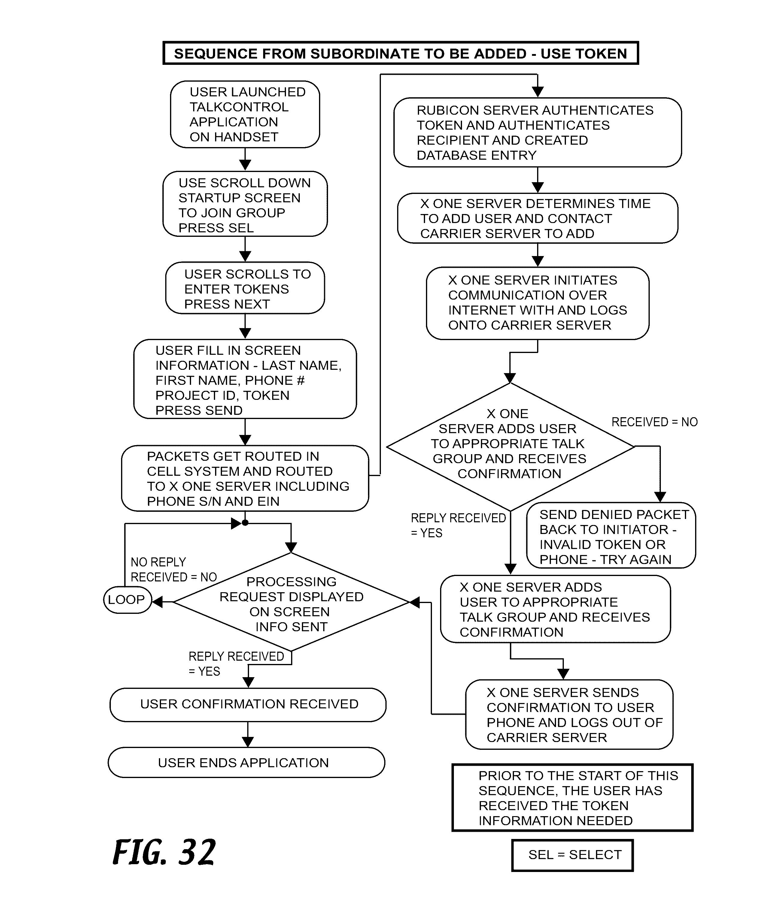 Patent US 9,467,832 B2
