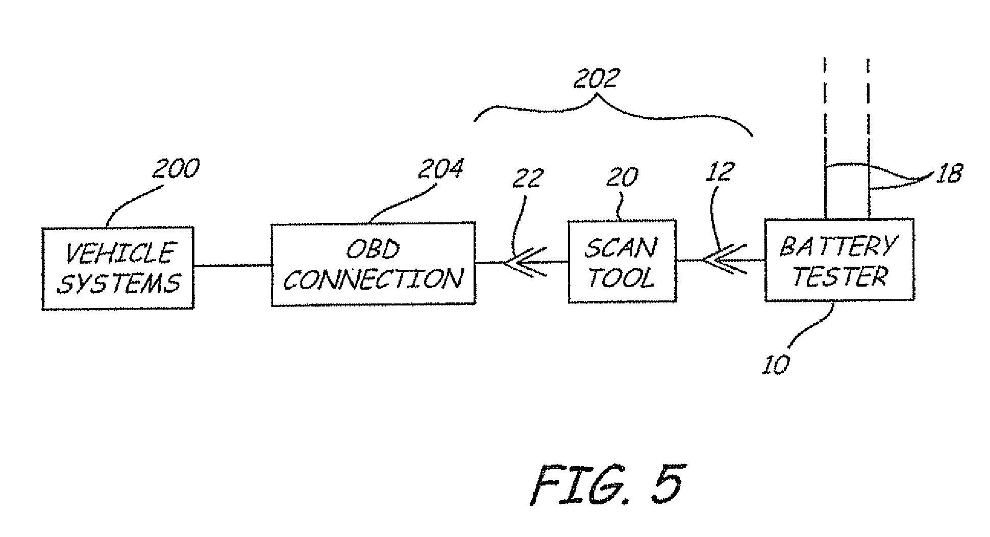 Patent US 8,872,516 B2
