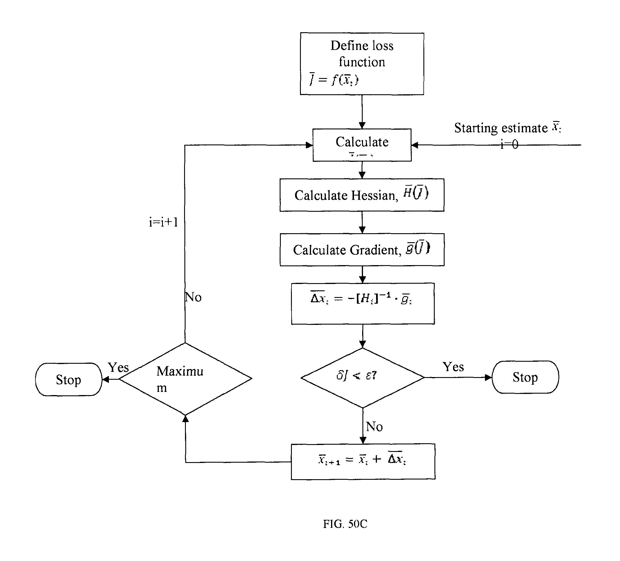 Patent US 9,775,725 B2