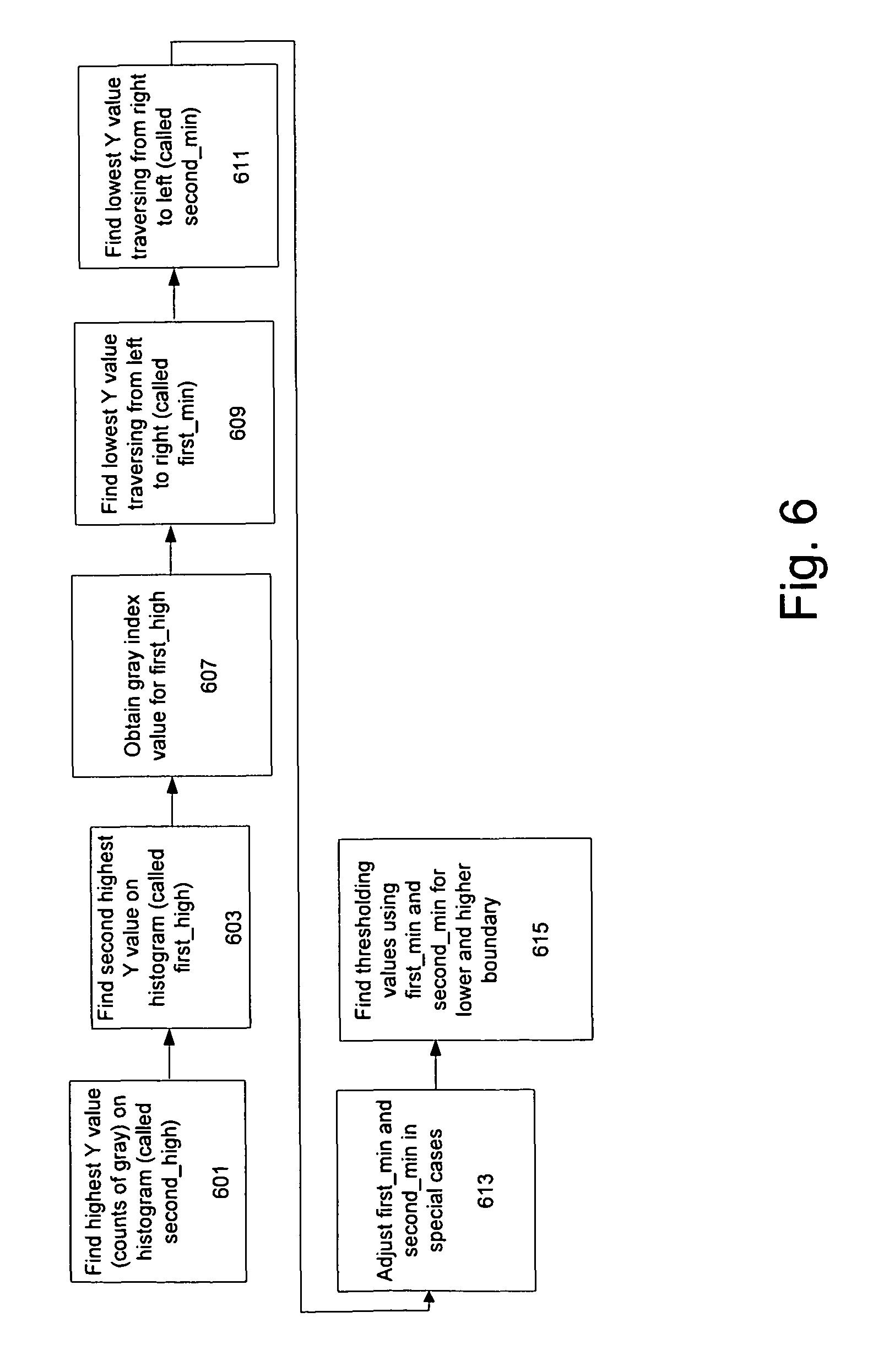 Patent US 8,391,599 B1