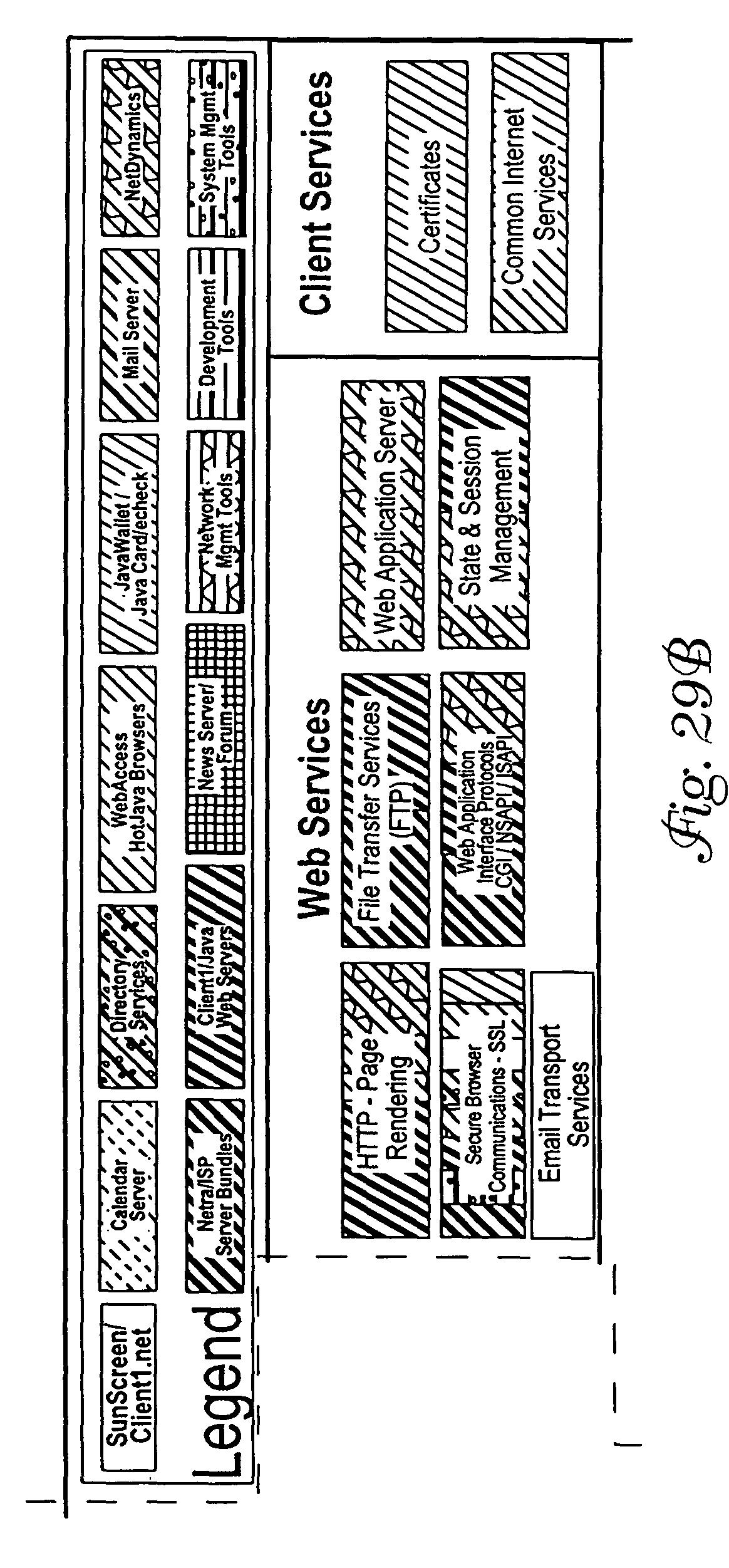 Patent US 20040107125A1